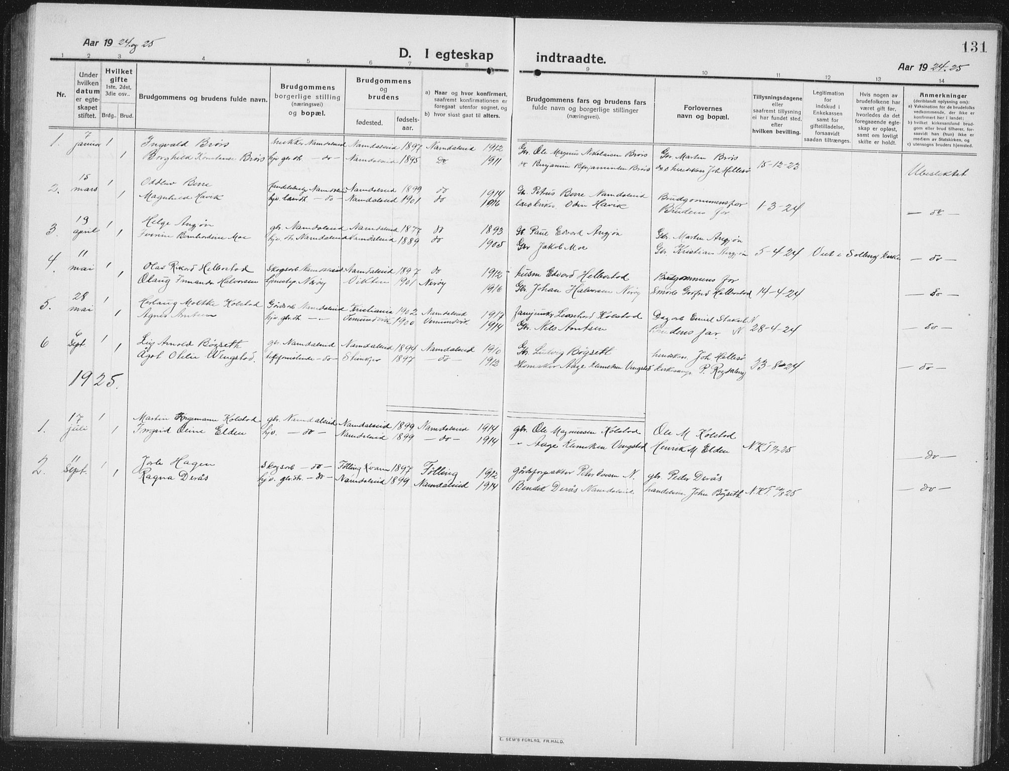 SAT, Ministerialprotokoller, klokkerbøker og fødselsregistre - Nord-Trøndelag, 742/L0413: Klokkerbok nr. 742C04, 1911-1938, s. 131