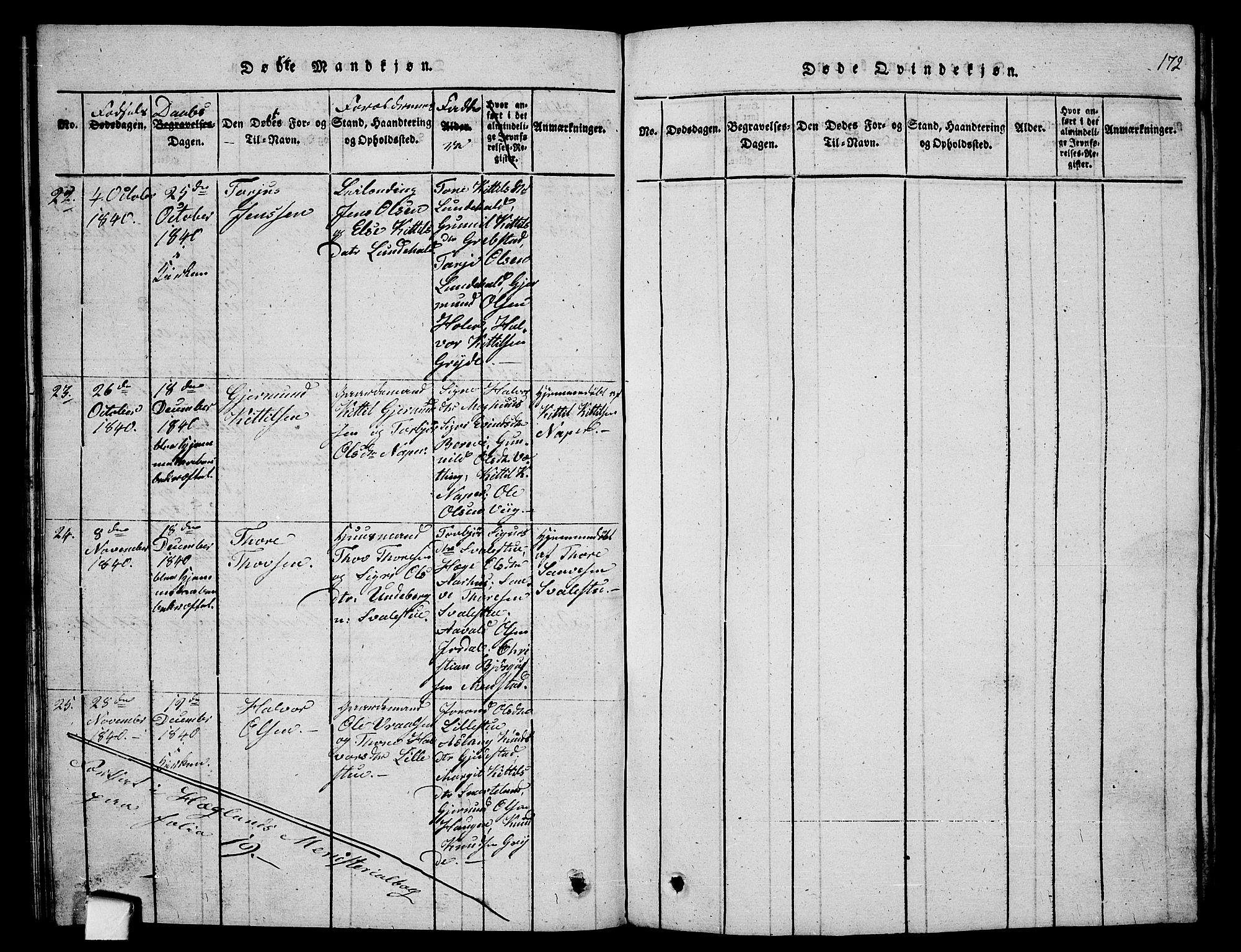 SAKO, Fyresdal kirkebøker, G/Ga/L0001: Klokkerbok nr. I 1, 1816-1840, s. 172