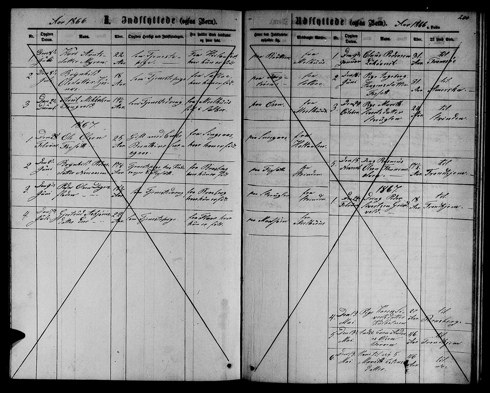 SAT, Ministerialprotokoller, klokkerbøker og fødselsregistre - Sør-Trøndelag, 618/L0451: Klokkerbok nr. 618C02, 1865-1883, s. 200