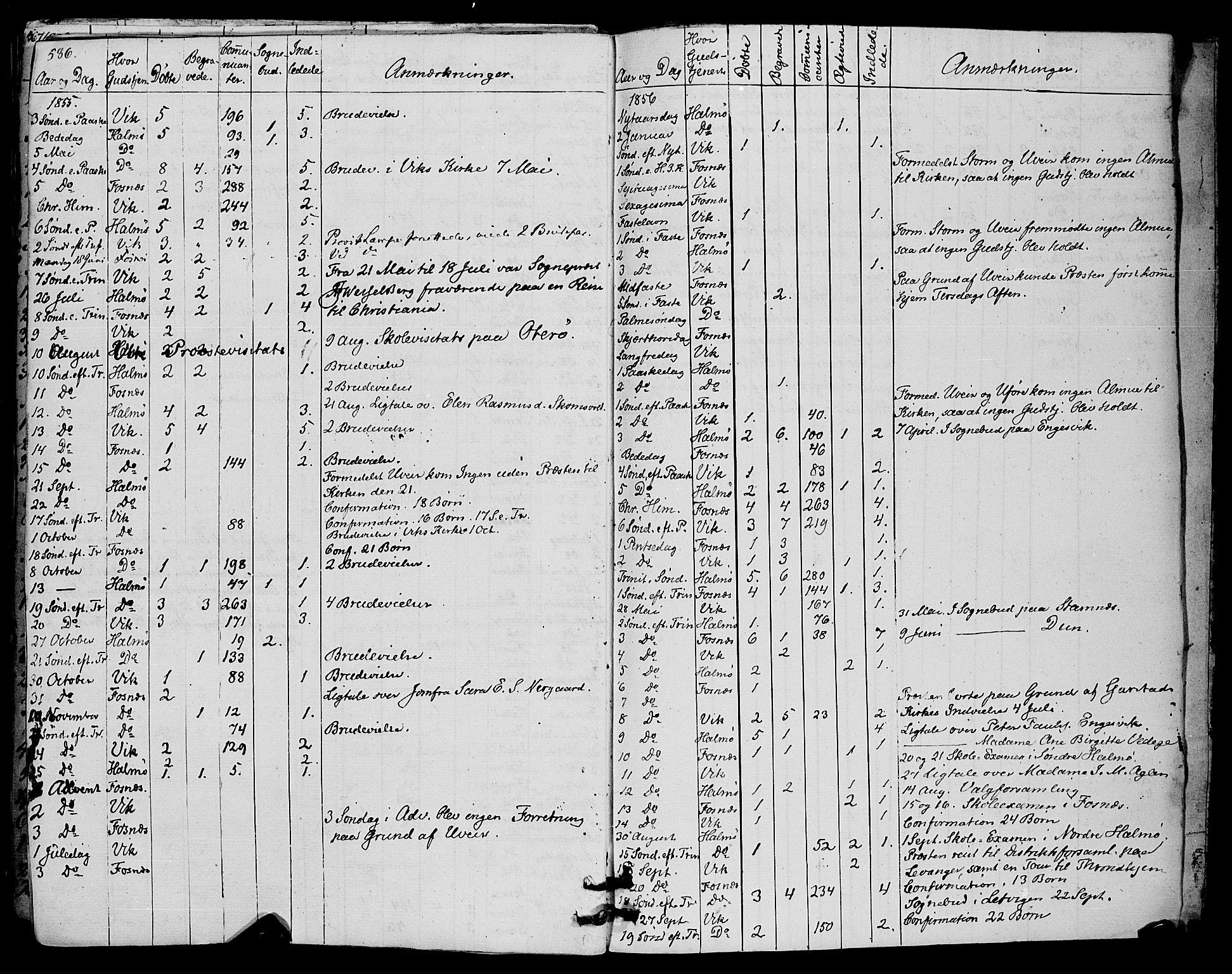 SAT, Ministerialprotokoller, klokkerbøker og fødselsregistre - Nord-Trøndelag, 773/L0614: Ministerialbok nr. 773A05, 1831-1856, s. 586