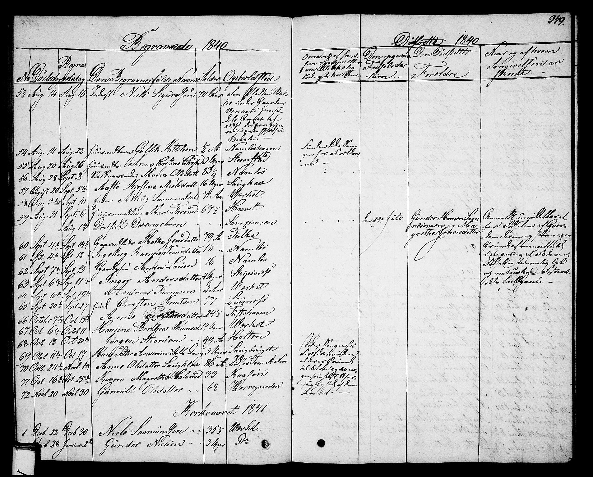 SAKO, Holla kirkebøker, G/Ga/L0002: Klokkerbok nr. I 2, 1830-1848, s. 379