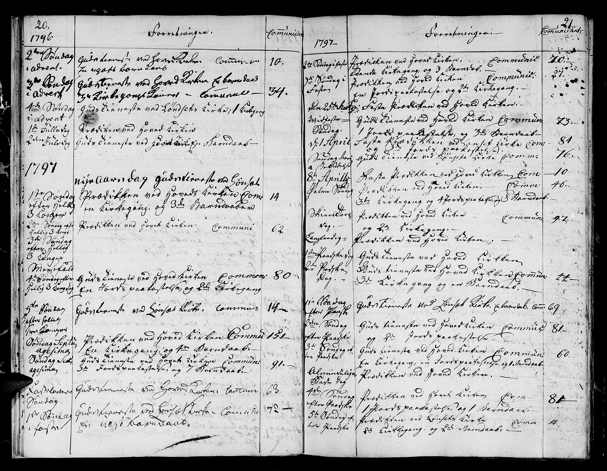 SAT, Ministerialprotokoller, klokkerbøker og fødselsregistre - Sør-Trøndelag, 678/L0893: Ministerialbok nr. 678A03, 1792-1805, s. 20-21