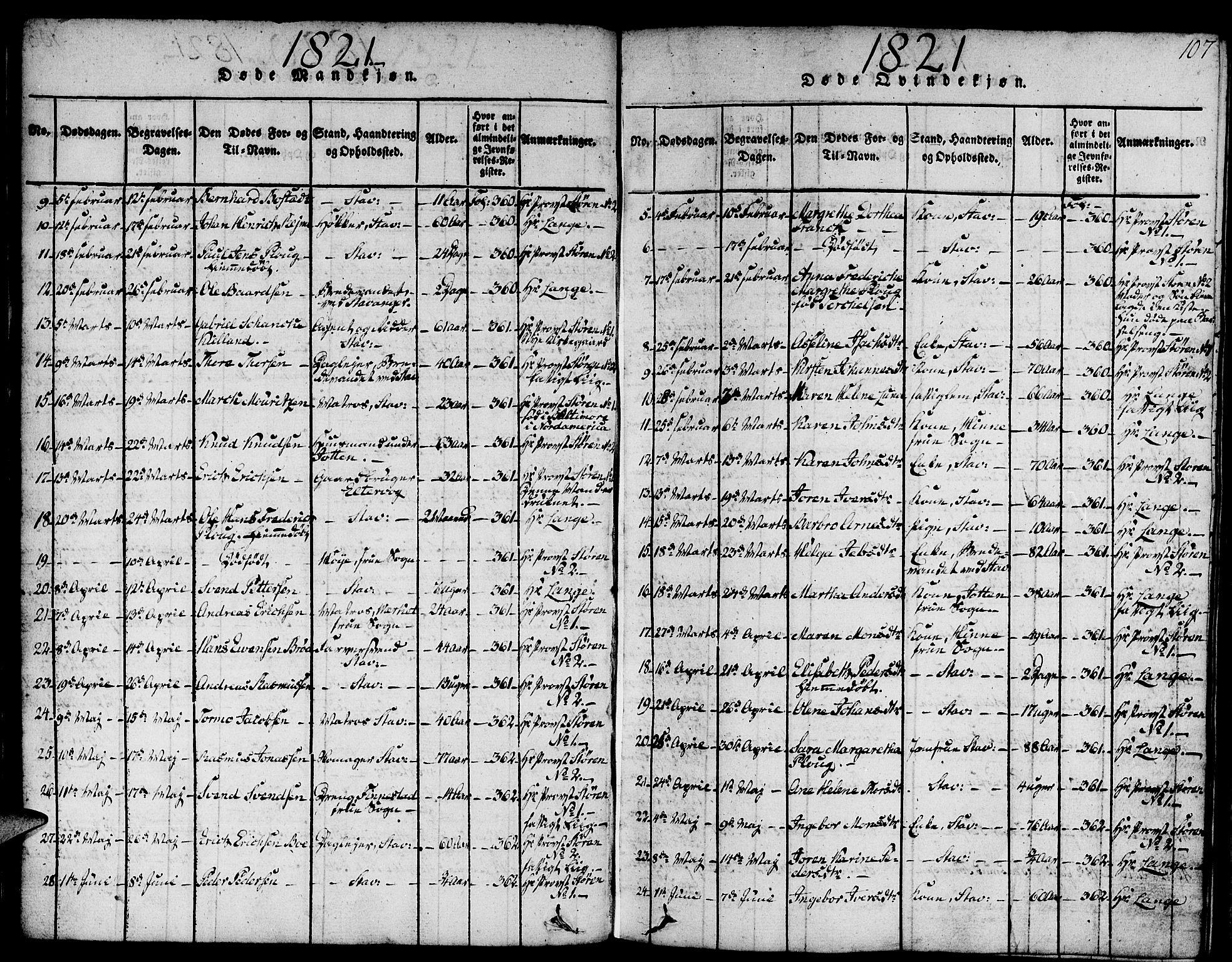 SAST, Domkirken sokneprestkontor, 30/30BA/L0008: Ministerialbok nr. A 8, 1816-1821, s. 107
