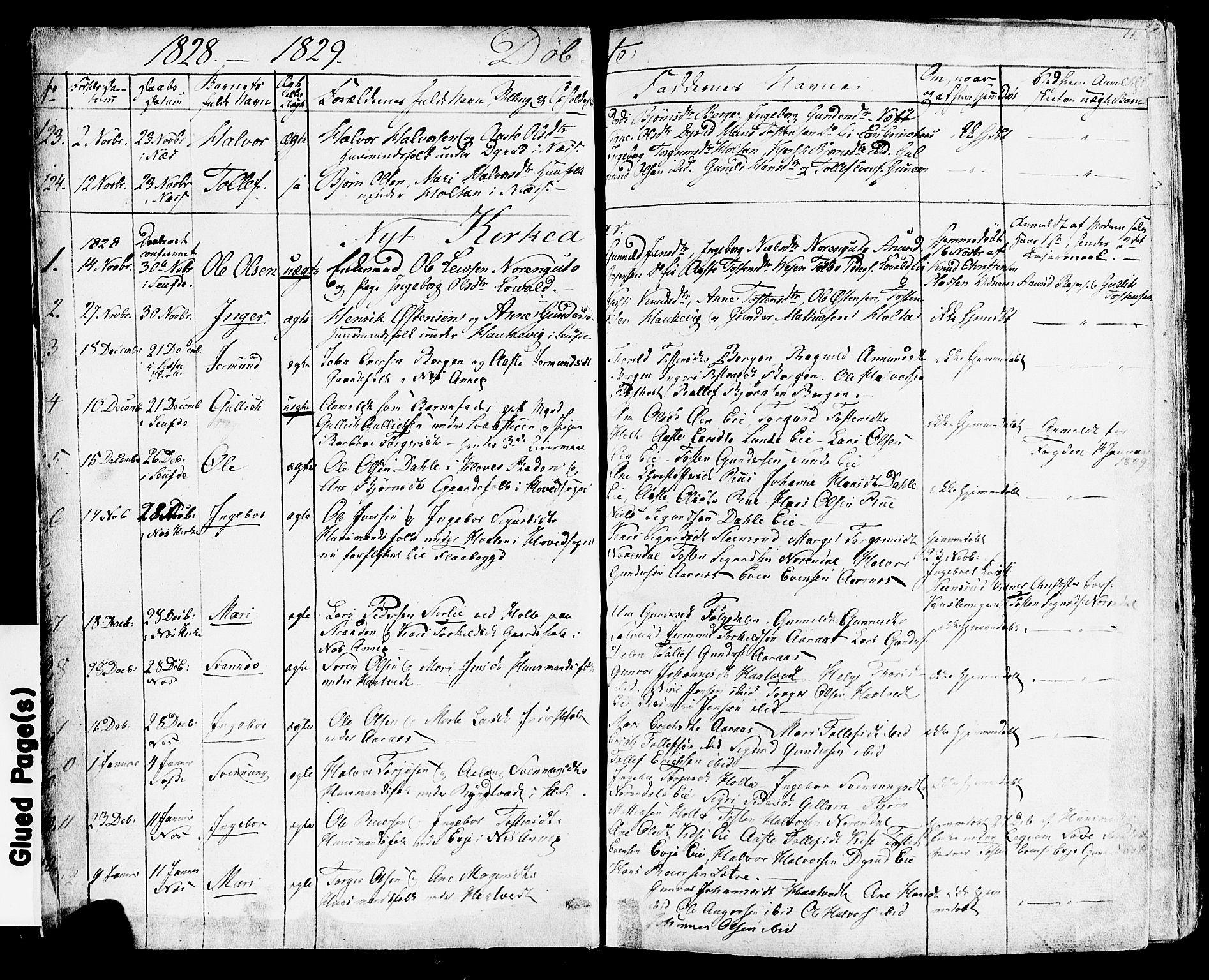 SAKO, Sauherad kirkebøker, F/Fa/L0006: Ministerialbok nr. I 6, 1827-1850, s. 11