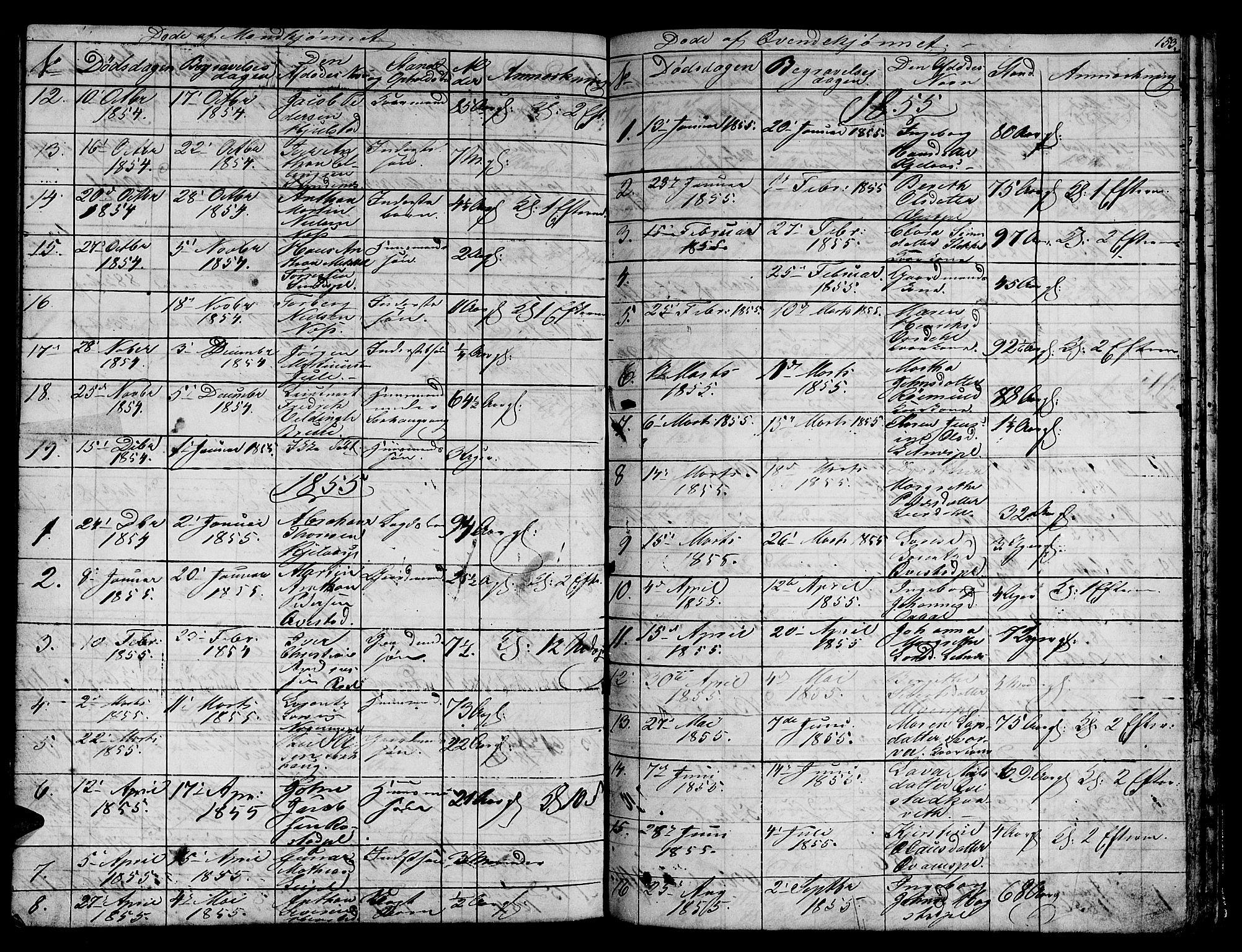 SAT, Ministerialprotokoller, klokkerbøker og fødselsregistre - Nord-Trøndelag, 730/L0299: Klokkerbok nr. 730C02, 1849-1871, s. 153