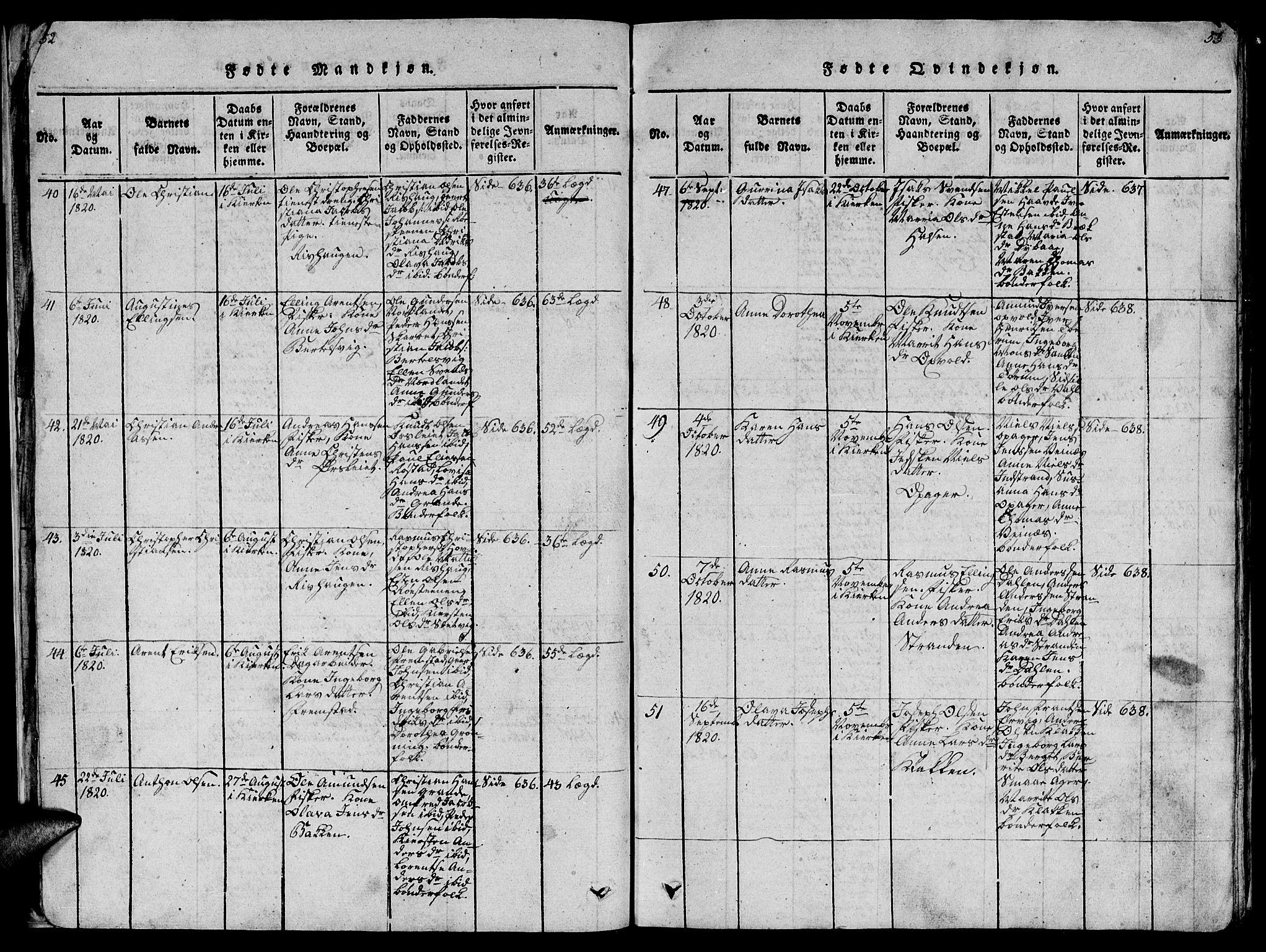 SAT, Ministerialprotokoller, klokkerbøker og fødselsregistre - Sør-Trøndelag, 659/L0744: Klokkerbok nr. 659C01, 1818-1825, s. 52-53