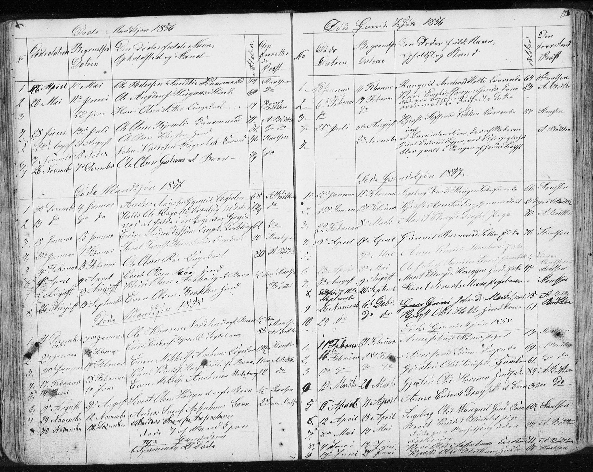 SAT, Ministerialprotokoller, klokkerbøker og fødselsregistre - Sør-Trøndelag, 689/L1043: Klokkerbok nr. 689C02, 1816-1892, s. 172