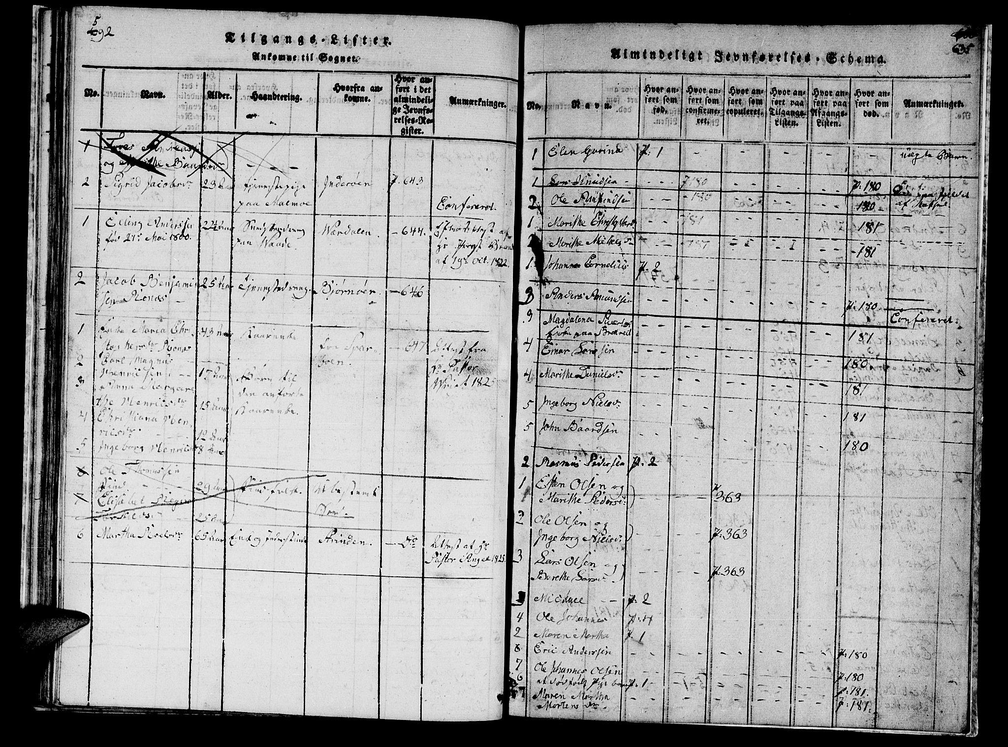 SAT, Ministerialprotokoller, klokkerbøker og fødselsregistre - Nord-Trøndelag, 745/L0433: Klokkerbok nr. 745C02, 1817-1825, s. 592-635