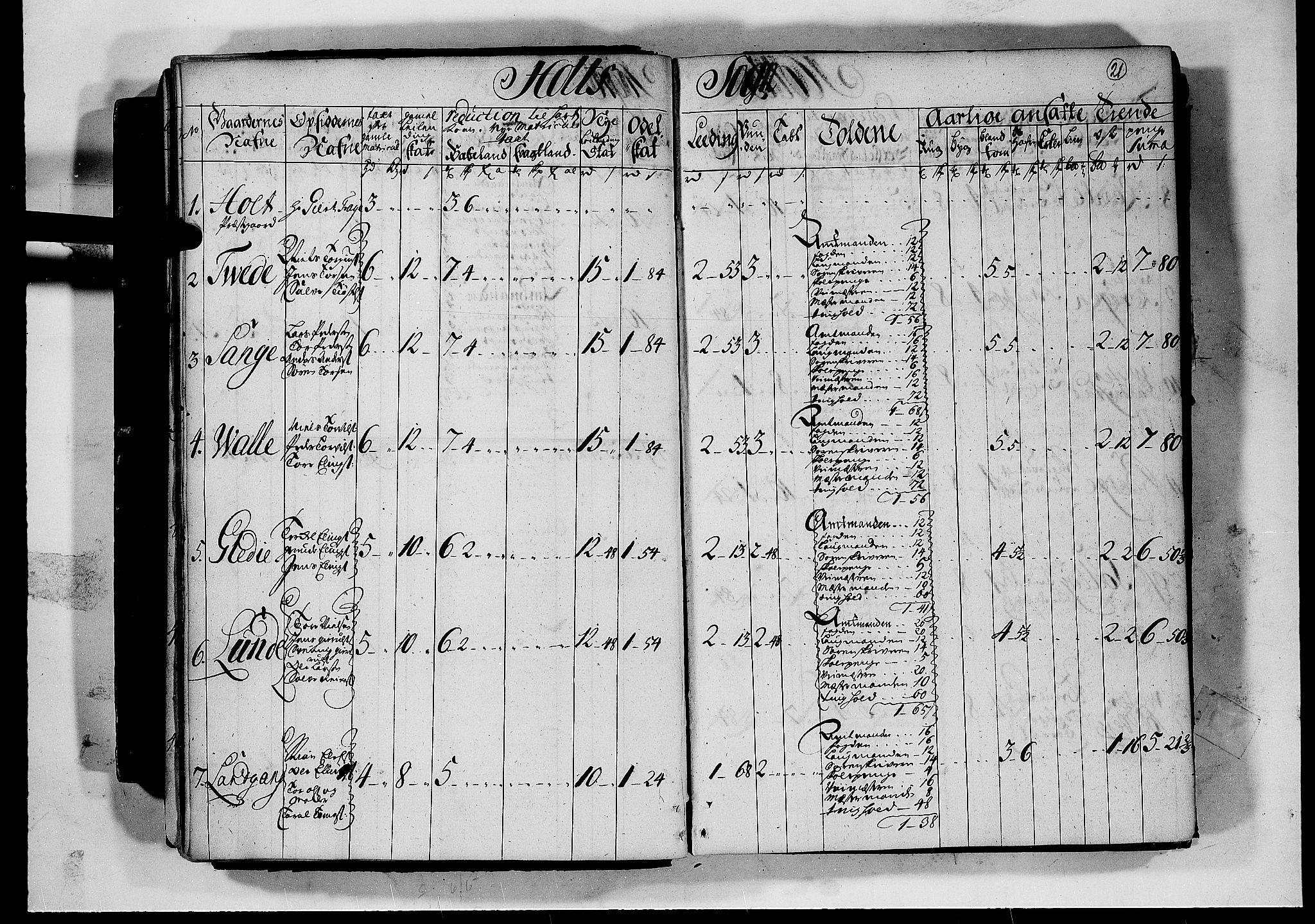 RA, Rentekammeret inntil 1814, Realistisk ordnet avdeling, N/Nb/Nbf/L0124: Nedenes matrikkelprotokoll, 1723, s. 20b-21a