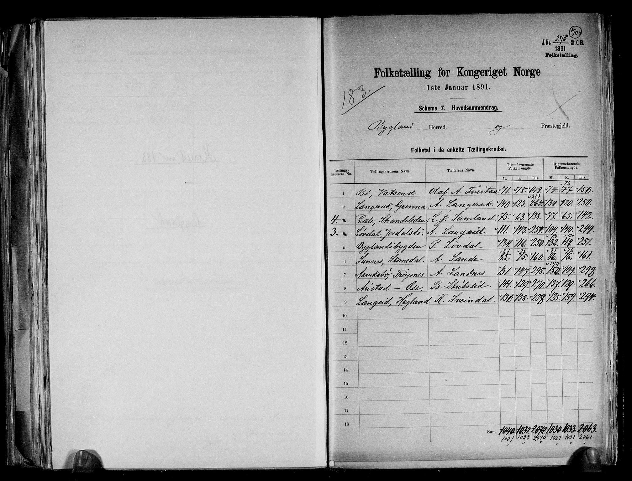 RA, Folketelling 1891 for 0938 Bygland herred, 1891, s. 2