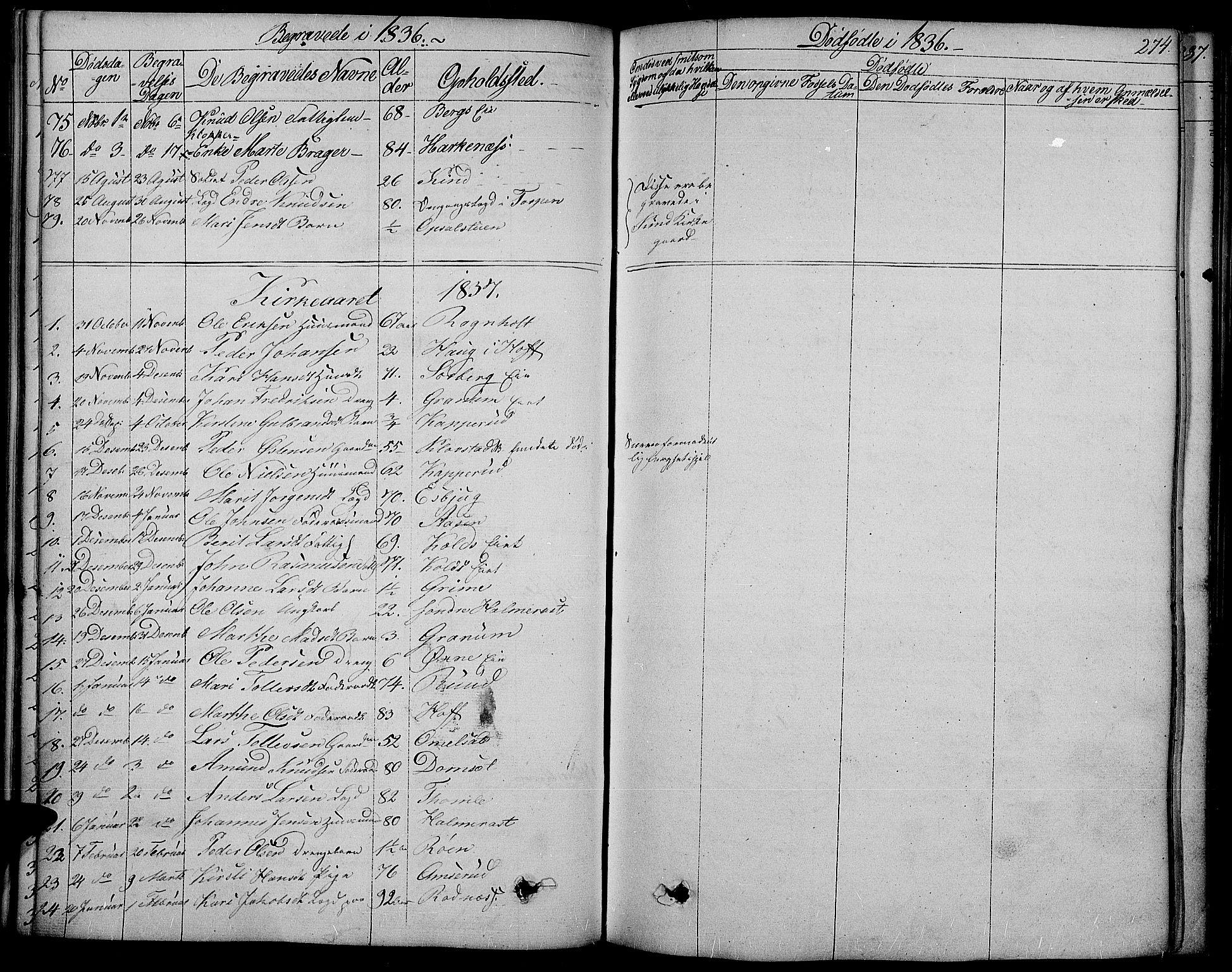 SAH, Land prestekontor, Ministerialbok nr. 8, 1830-1846, s. 274