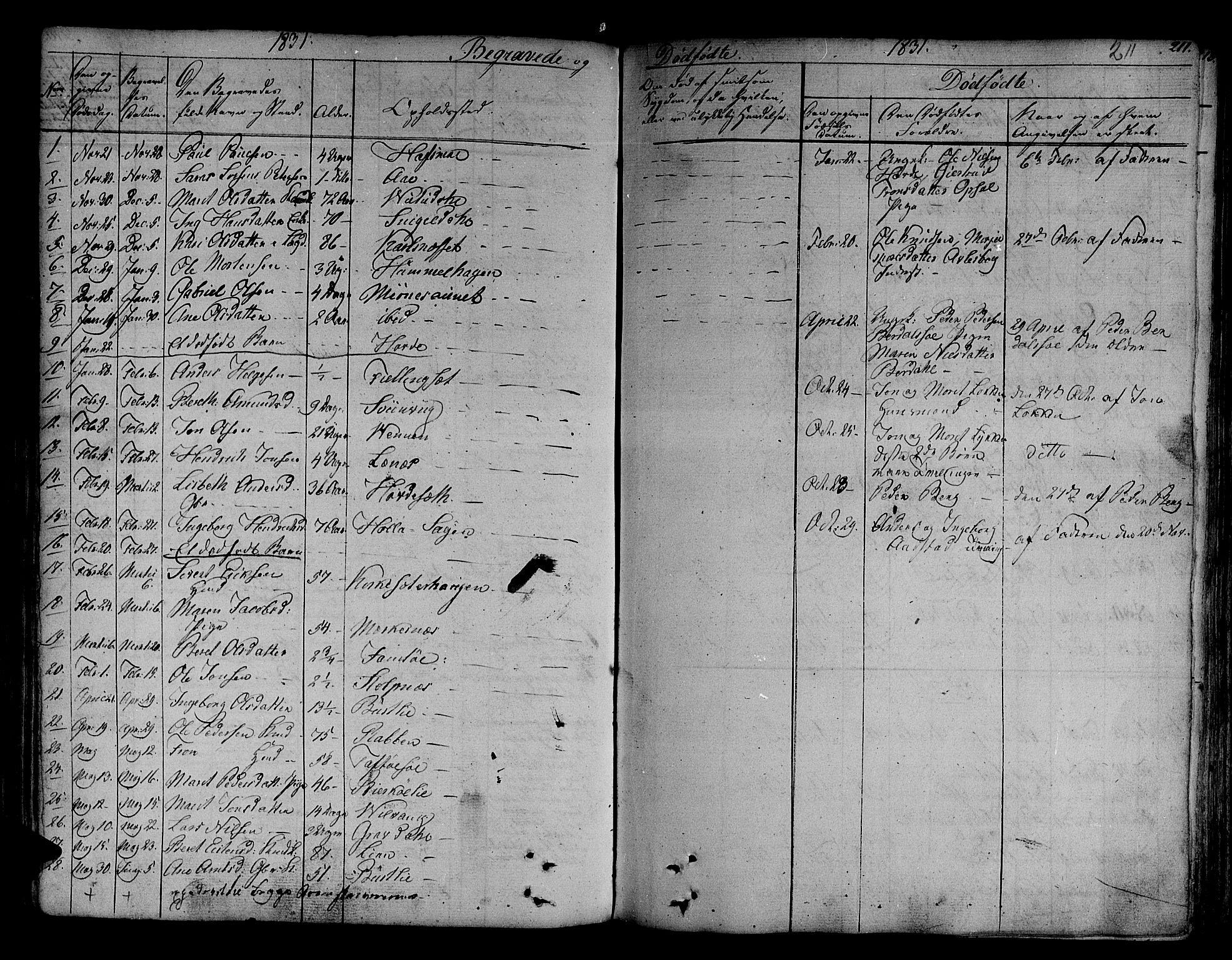 SAT, Ministerialprotokoller, klokkerbøker og fødselsregistre - Sør-Trøndelag, 630/L0492: Ministerialbok nr. 630A05, 1830-1840, s. 211