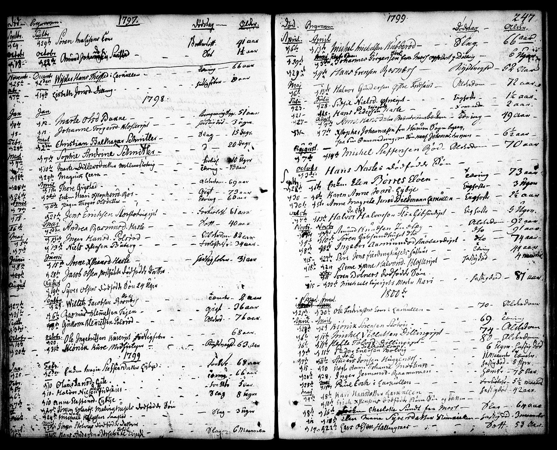 SAO, Rygge prestekontor Kirkebøker, F/Fa/L0002: Ministerialbok nr. 2, 1771-1814, s. 247