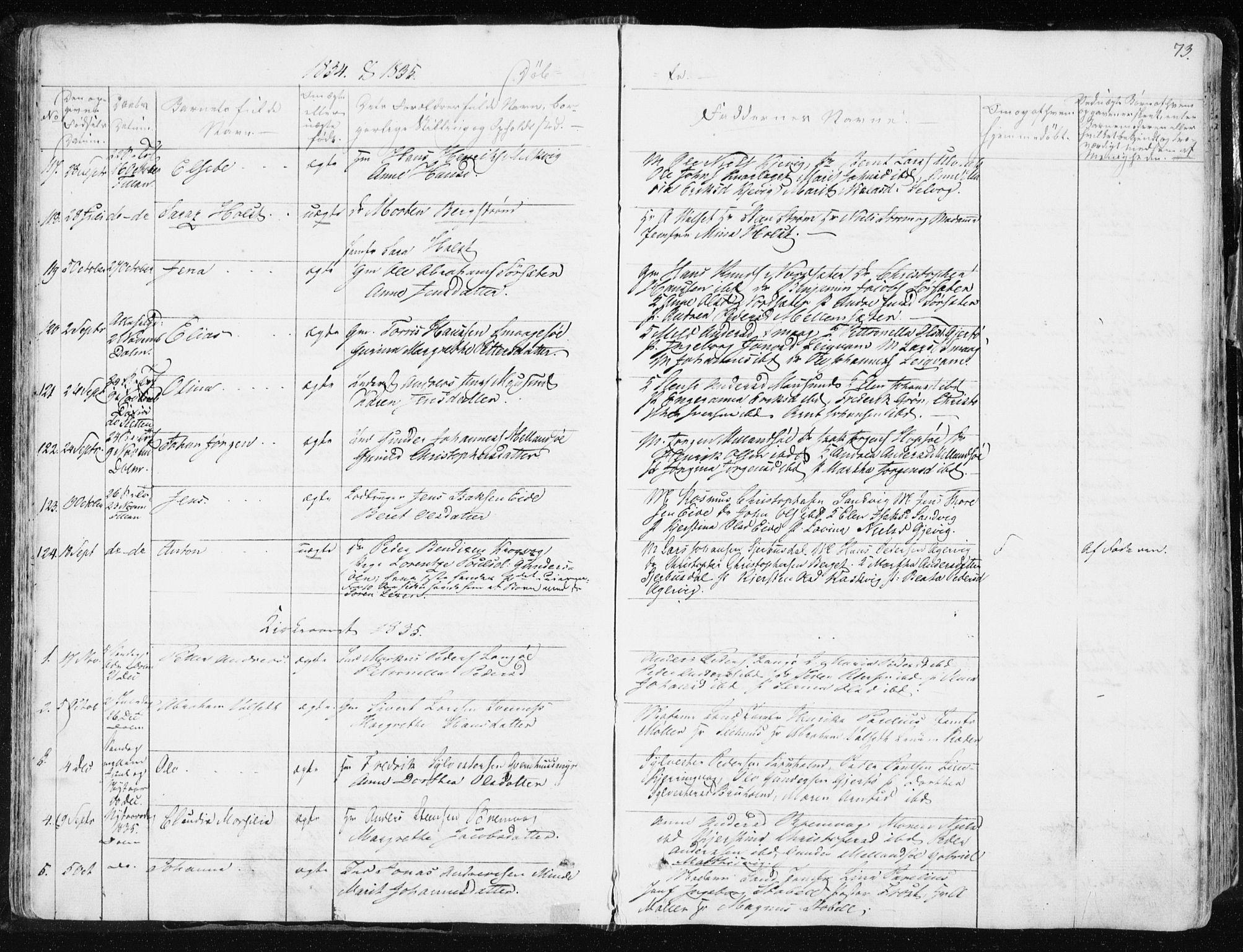 SAT, Ministerialprotokoller, klokkerbøker og fødselsregistre - Sør-Trøndelag, 634/L0528: Ministerialbok nr. 634A04, 1827-1842, s. 73