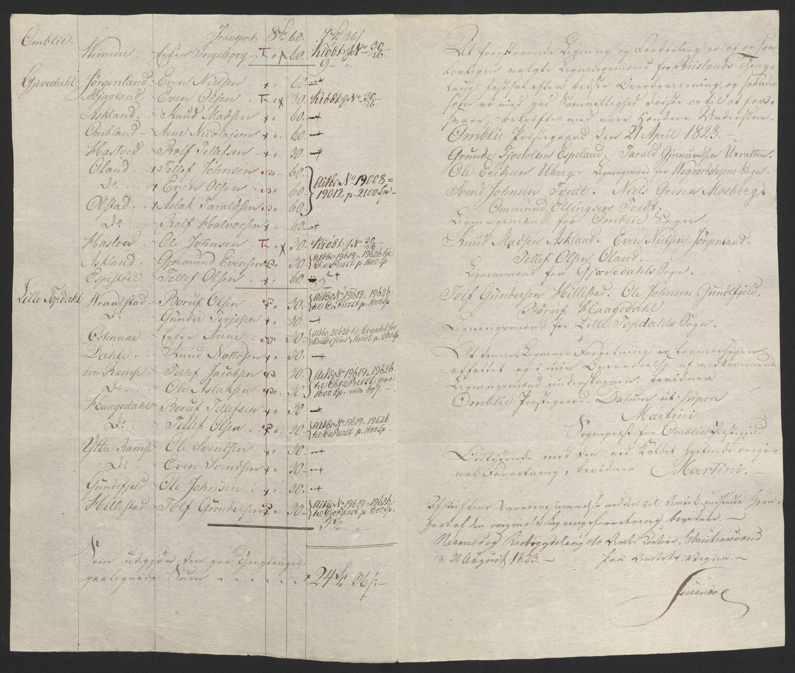 NOBA, Norges Bank/Sølvskatten 1816*, 1816-1823, s. 50