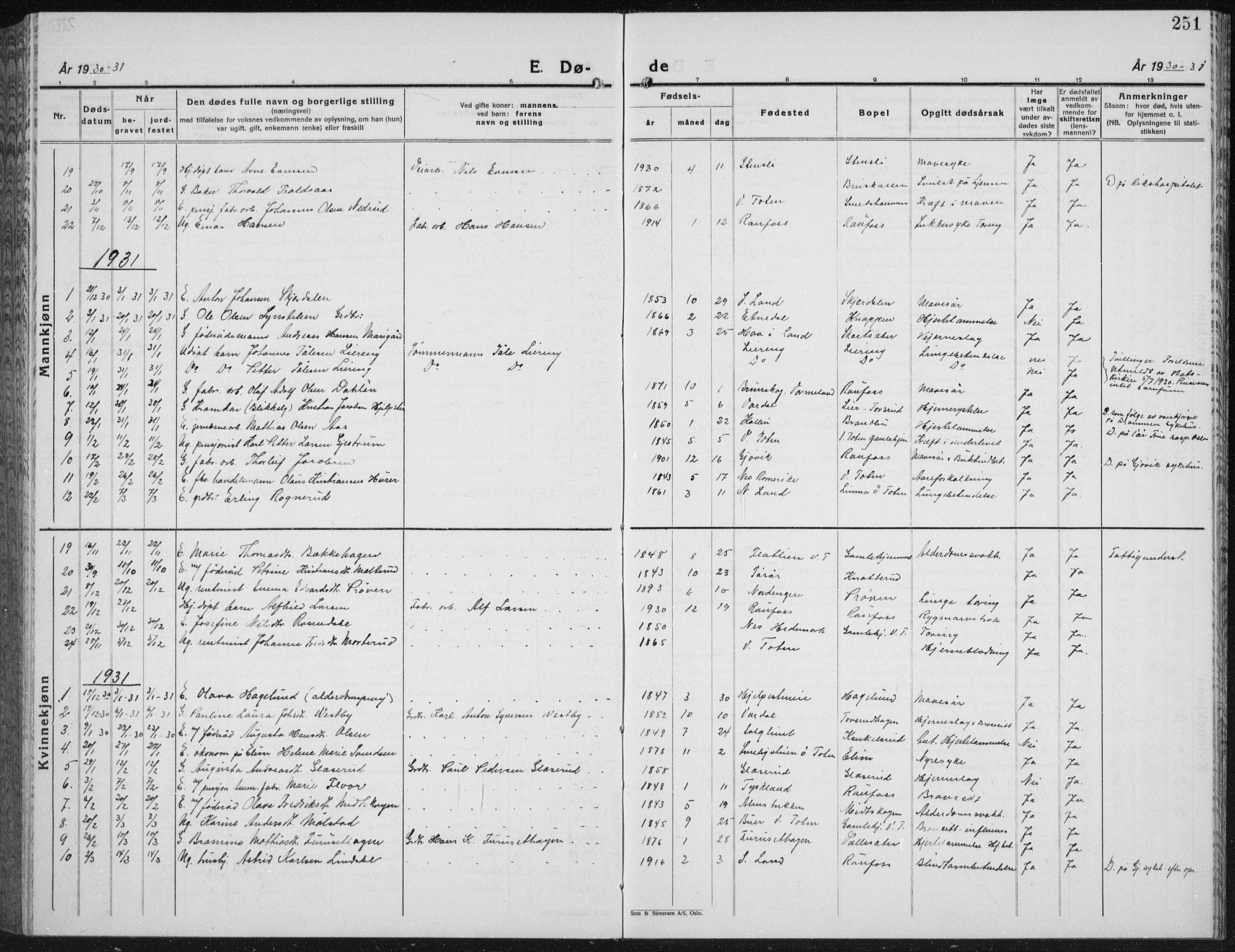 SAH, Vestre Toten prestekontor, Klokkerbok nr. 18, 1928-1941, s. 251