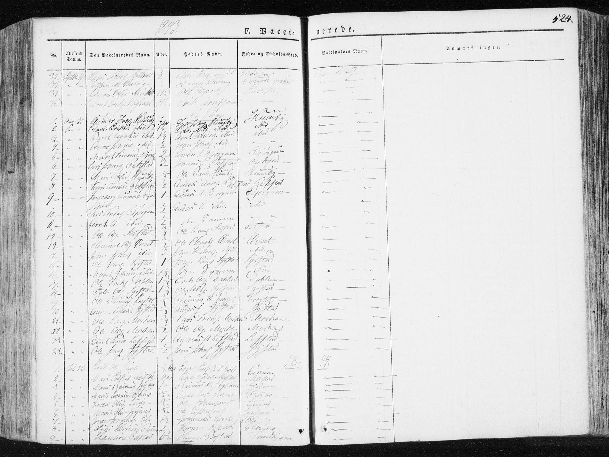 SAT, Ministerialprotokoller, klokkerbøker og fødselsregistre - Sør-Trøndelag, 665/L0771: Ministerialbok nr. 665A06, 1830-1856, s. 524
