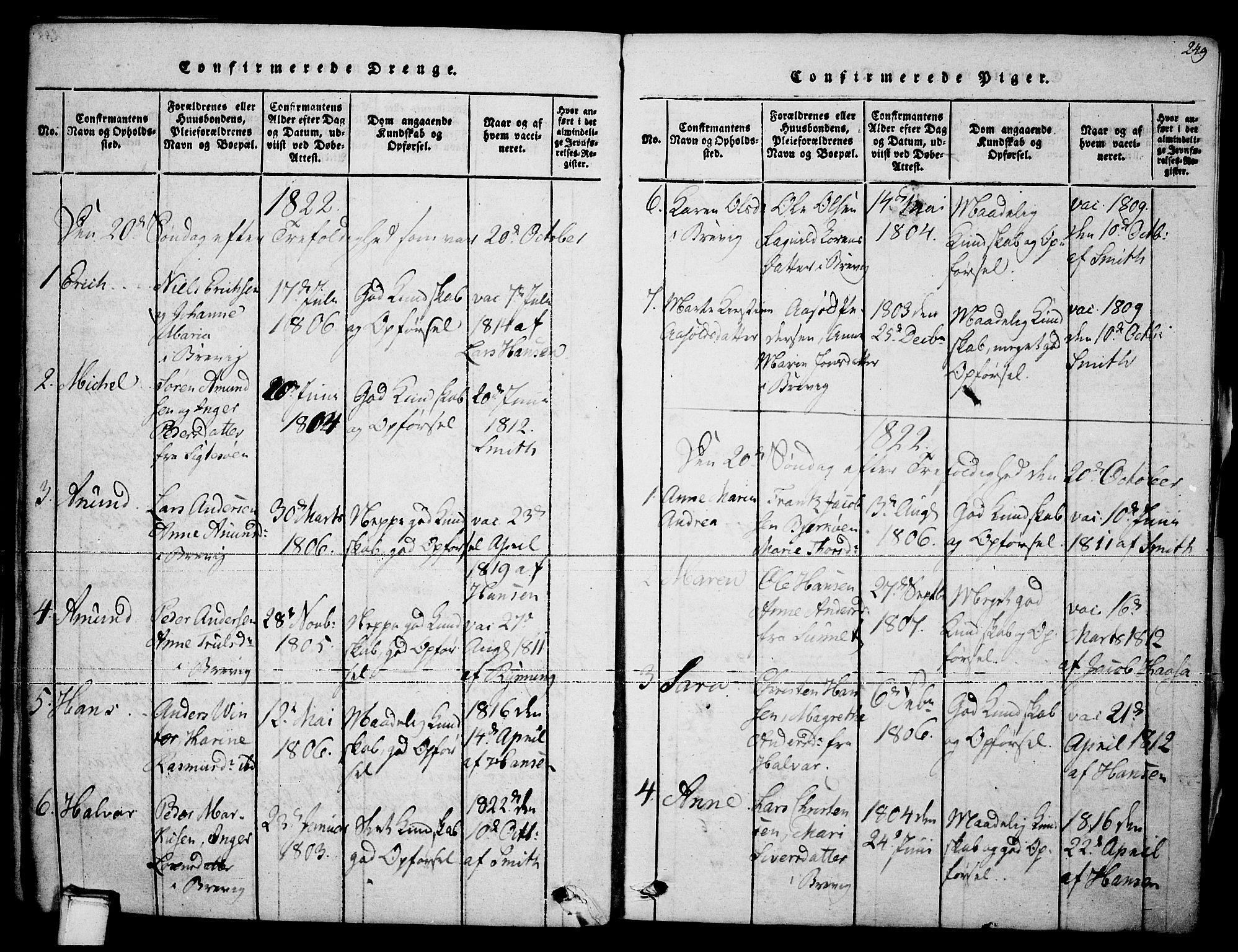 SAKO, Brevik kirkebøker, F/Fa/L0004: Ministerialbok nr. 4, 1814-1846, s. 249