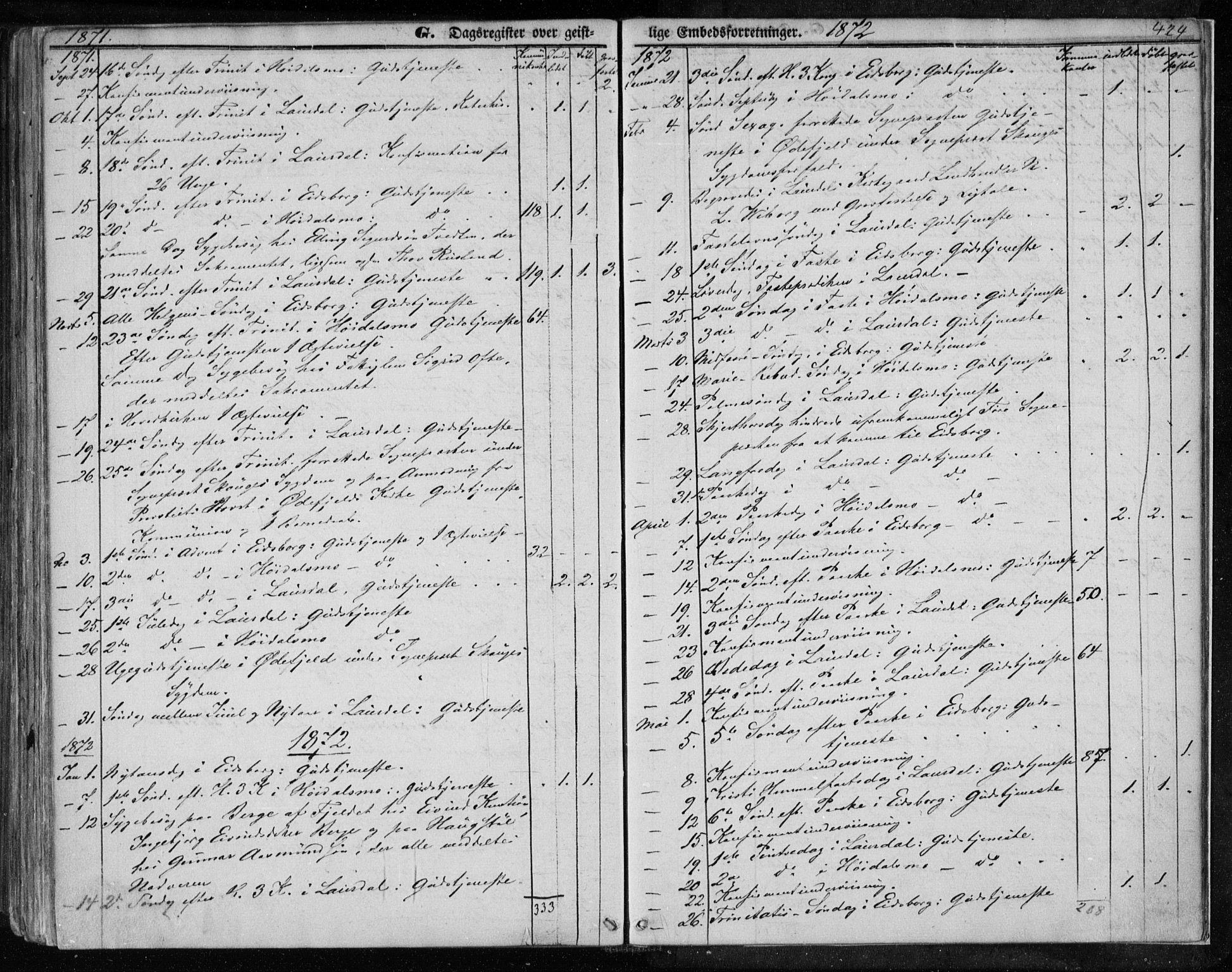 SAKO, Lårdal kirkebøker, F/Fa/L0006: Ministerialbok nr. I 6, 1861-1886, s. 424