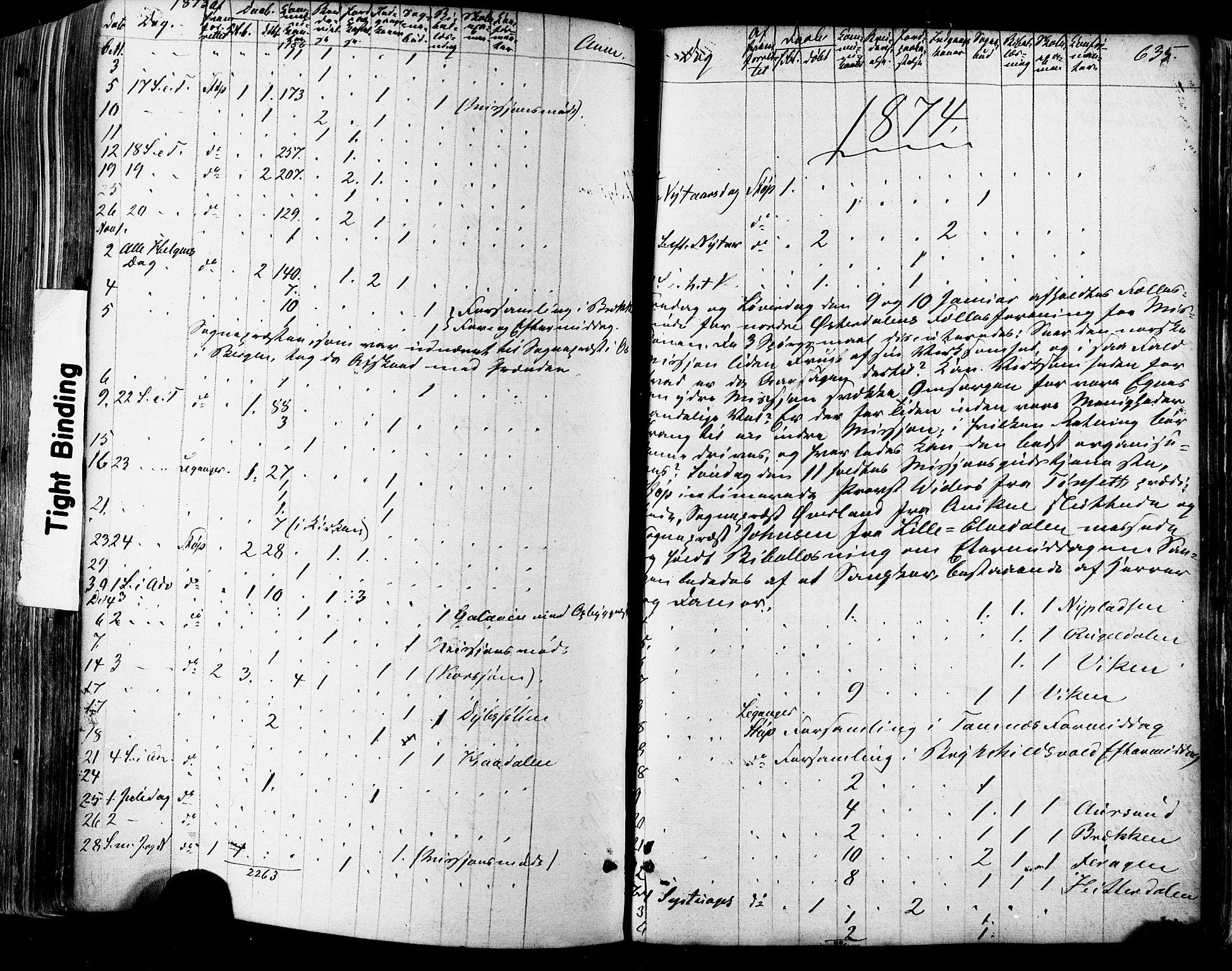 SAT, Ministerialprotokoller, klokkerbøker og fødselsregistre - Sør-Trøndelag, 681/L0932: Ministerialbok nr. 681A10, 1860-1878, s. 635