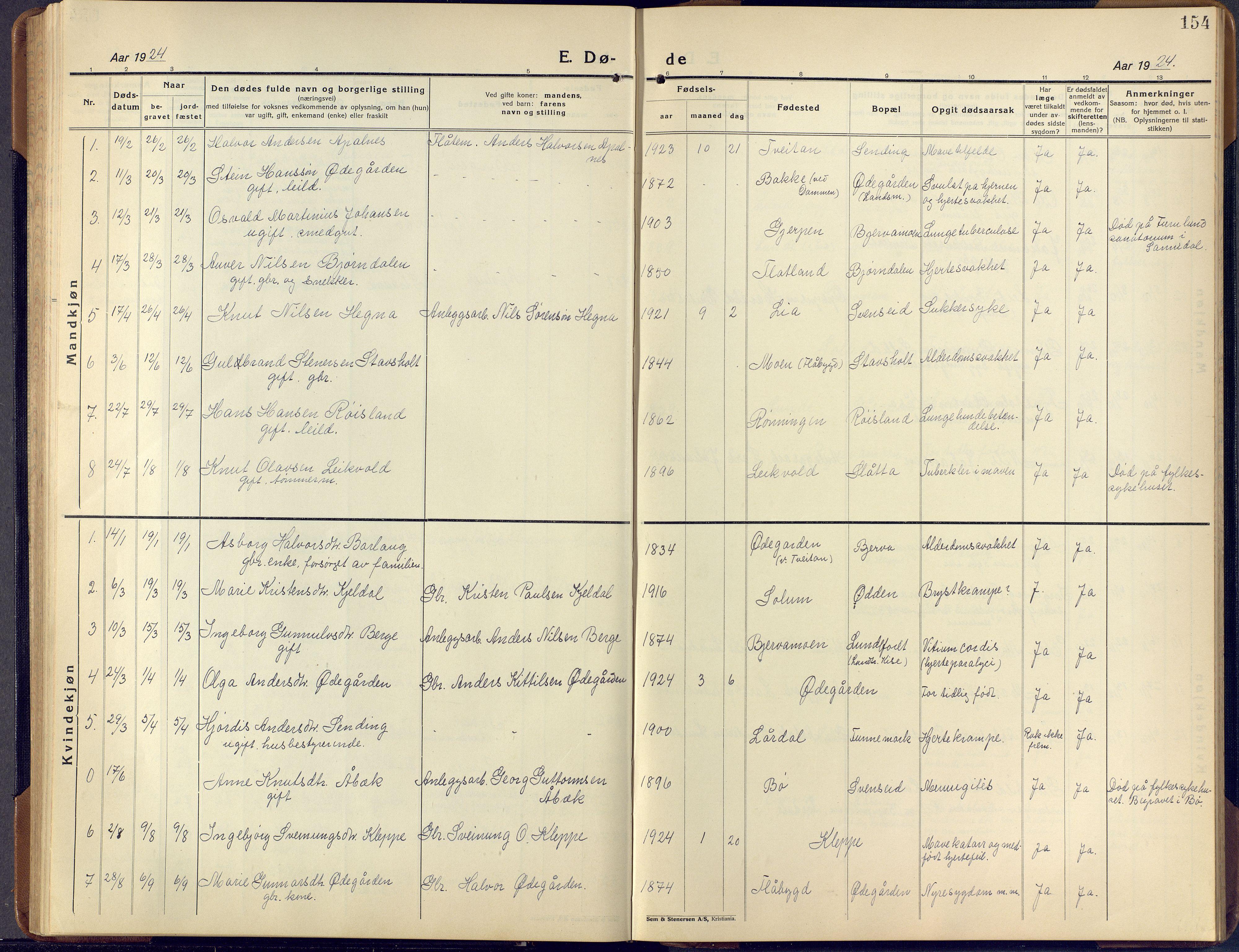 SAKO, Lunde kirkebøker, F/Fa/L0006: Ministerialbok nr. I 6, 1922-1940, s. 154