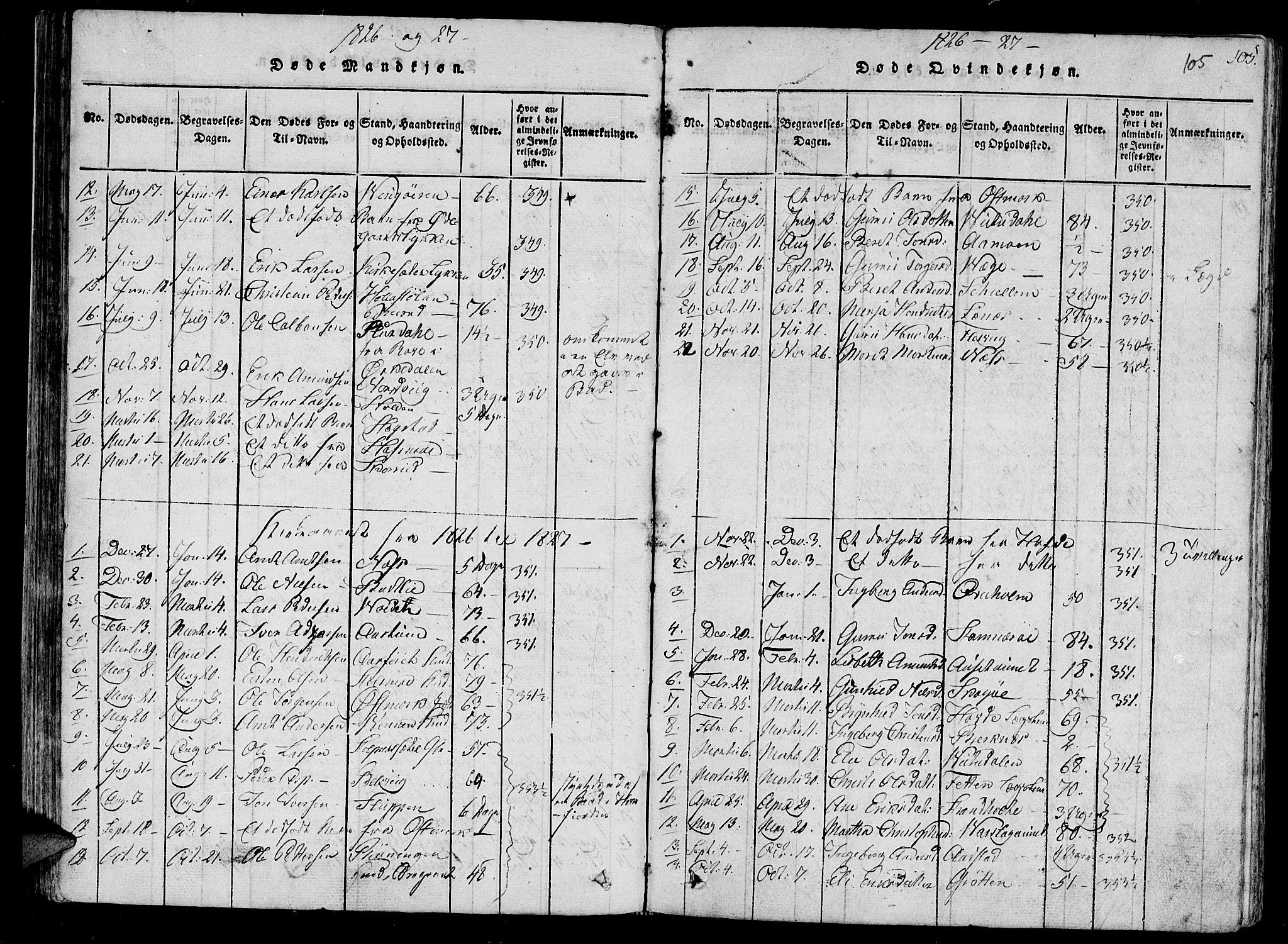 SAT, Ministerialprotokoller, klokkerbøker og fødselsregistre - Sør-Trøndelag, 630/L0491: Ministerialbok nr. 630A04, 1818-1830, s. 105