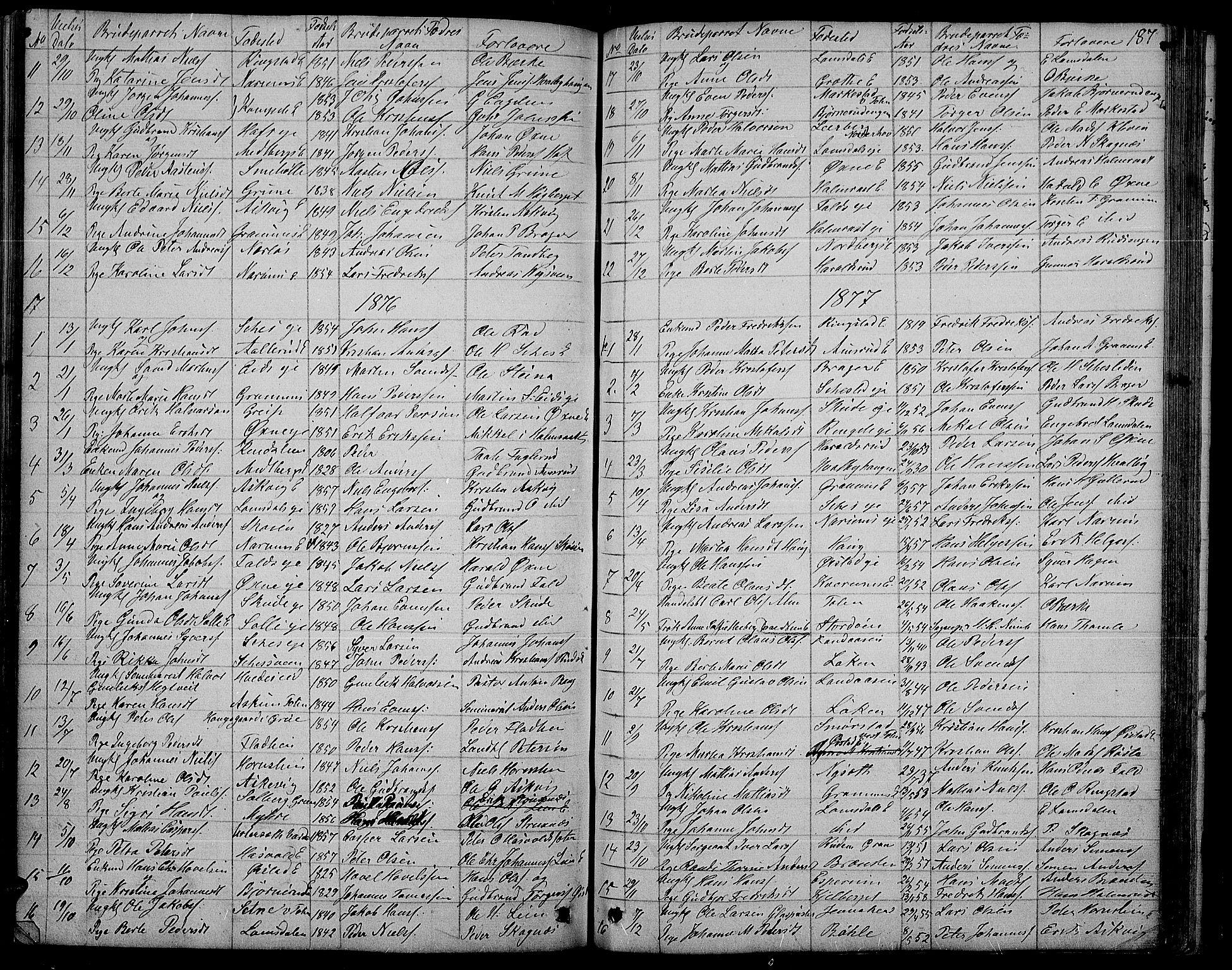 SAH, Søndre Land prestekontor, L/L0001: Klokkerbok nr. 1, 1849-1883, s. 187