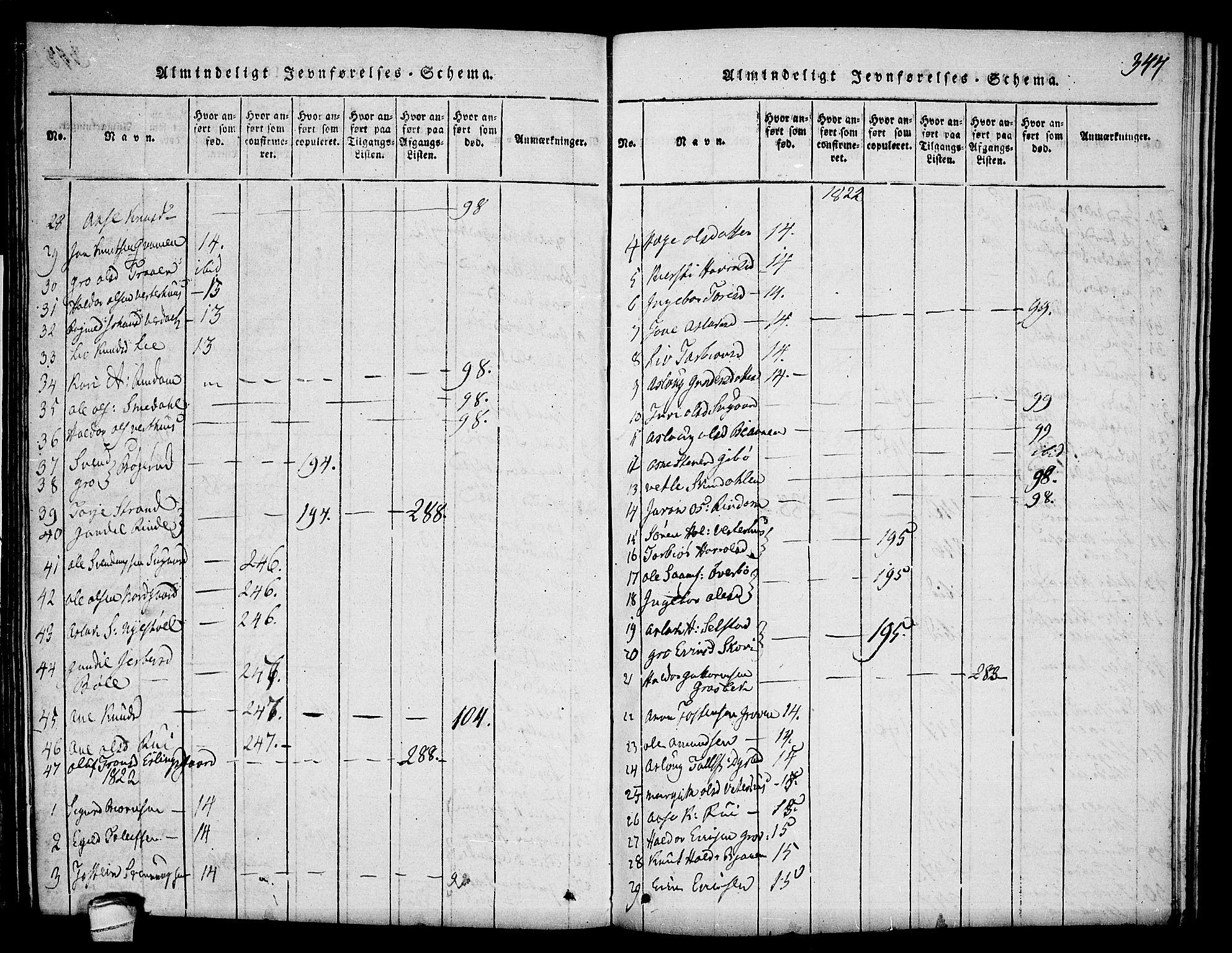 SAKO, Seljord kirkebøker, F/Fc/L0001: Ministerialbok nr. III 1, 1815-1831, s. 344