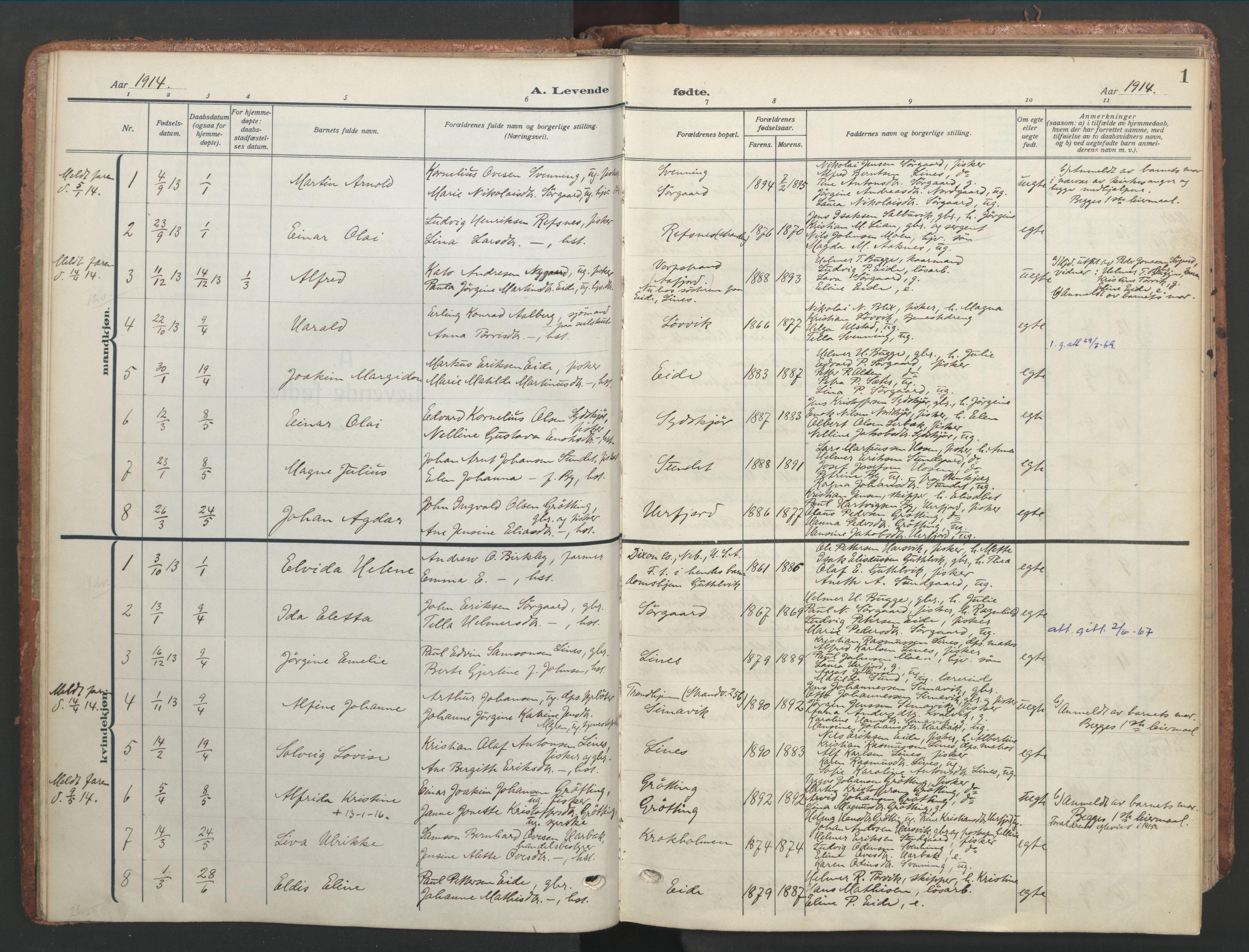 SAT, Ministerialprotokoller, klokkerbøker og fødselsregistre - Sør-Trøndelag, 656/L0694: Ministerialbok nr. 656A03, 1914-1931, s. 1