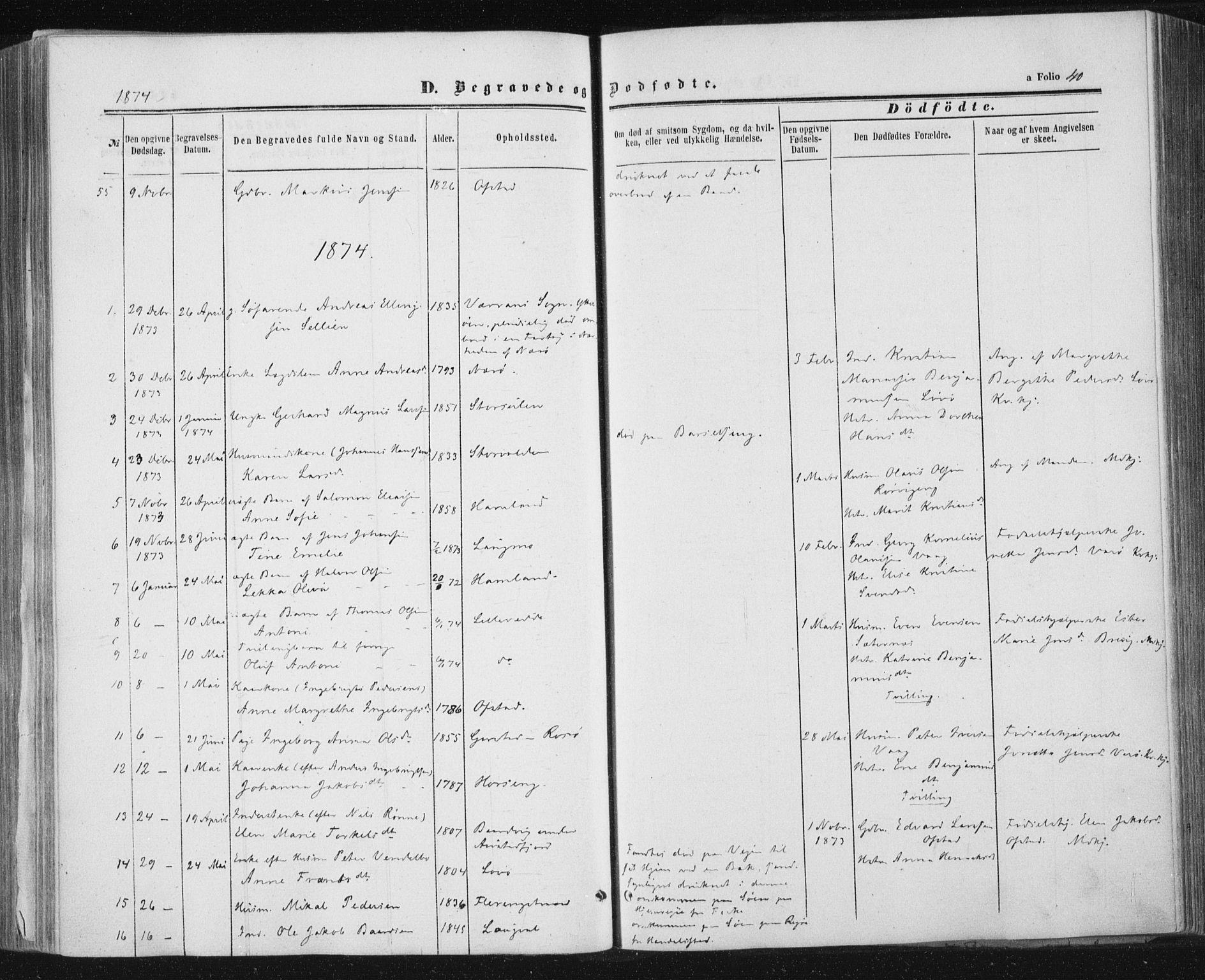 SAT, Ministerialprotokoller, klokkerbøker og fødselsregistre - Nord-Trøndelag, 784/L0670: Ministerialbok nr. 784A05, 1860-1876, s. 40