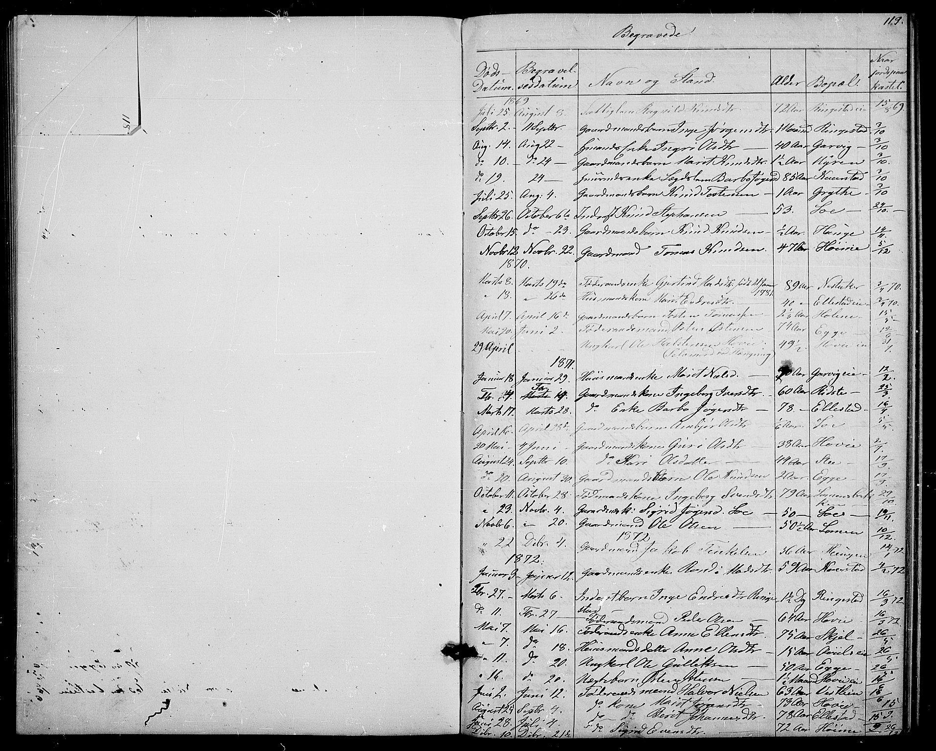 SAH, Vestre Slidre prestekontor, Klokkerbok nr. 2, 1869-1882, s. 119