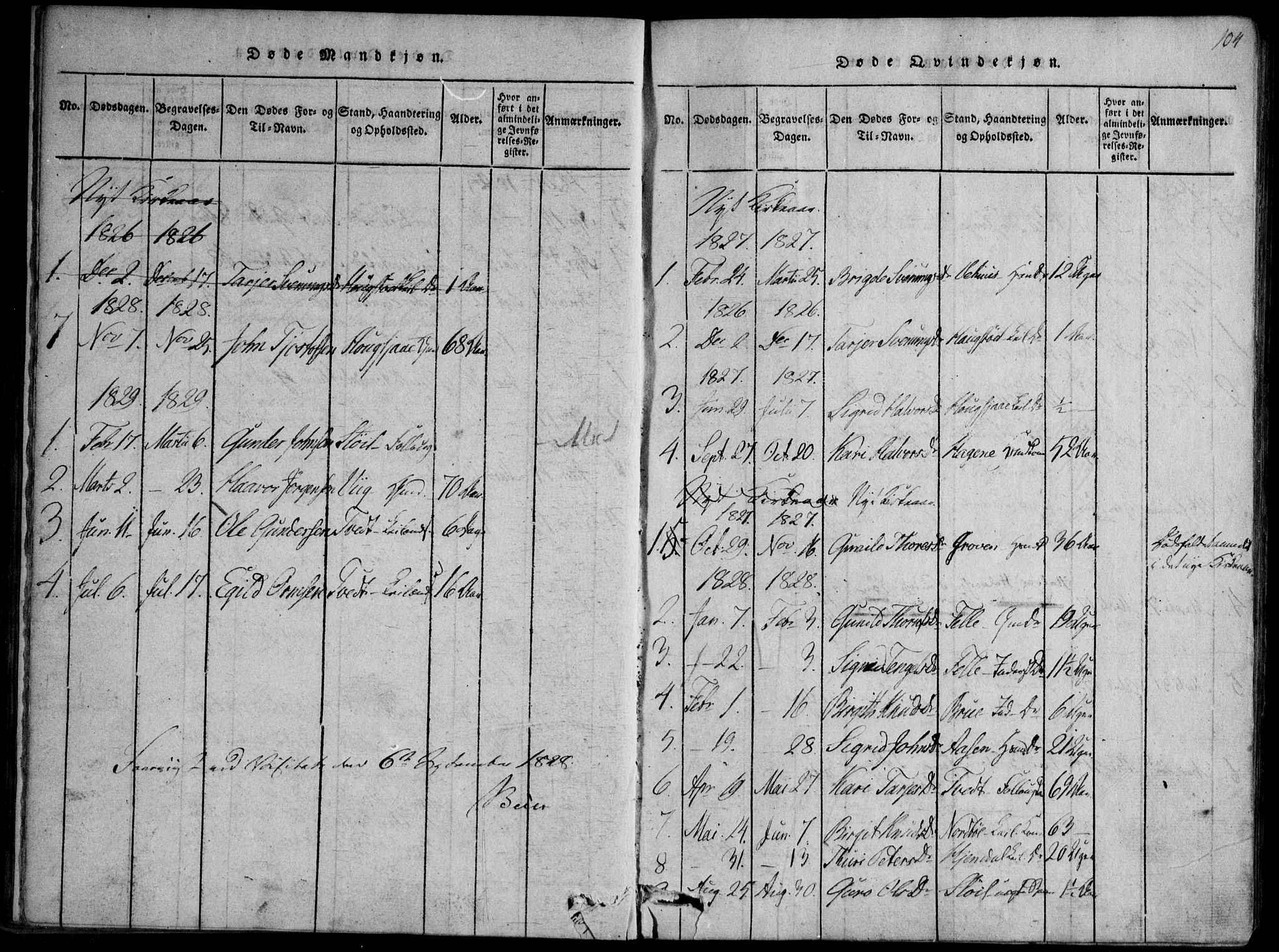 SAKO, Nissedal kirkebøker, F/Fb/L0001: Ministerialbok nr. II 1, 1814-1845, s. 104