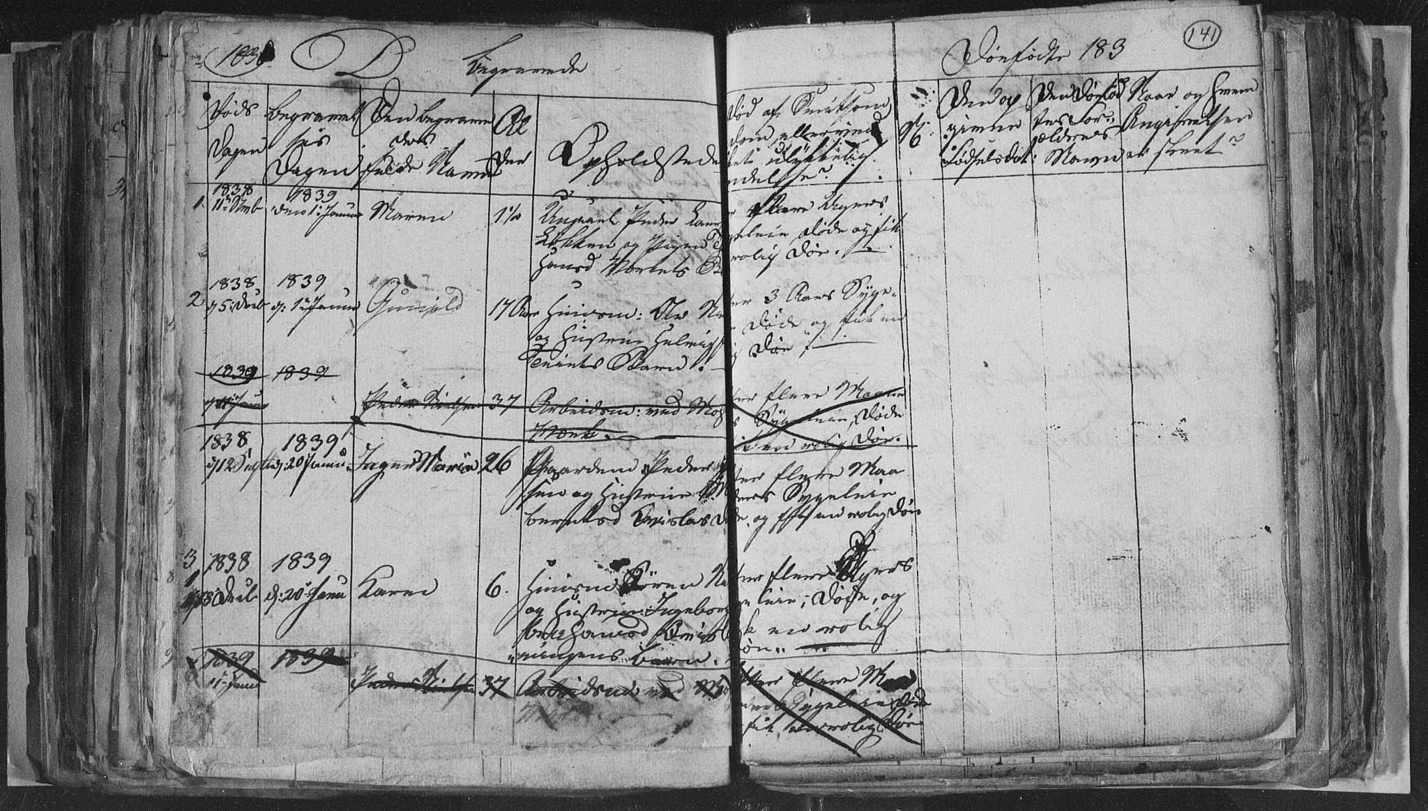SAKO, Siljan kirkebøker, G/Ga/L0001: Klokkerbok nr. 1, 1827-1847, s. 141