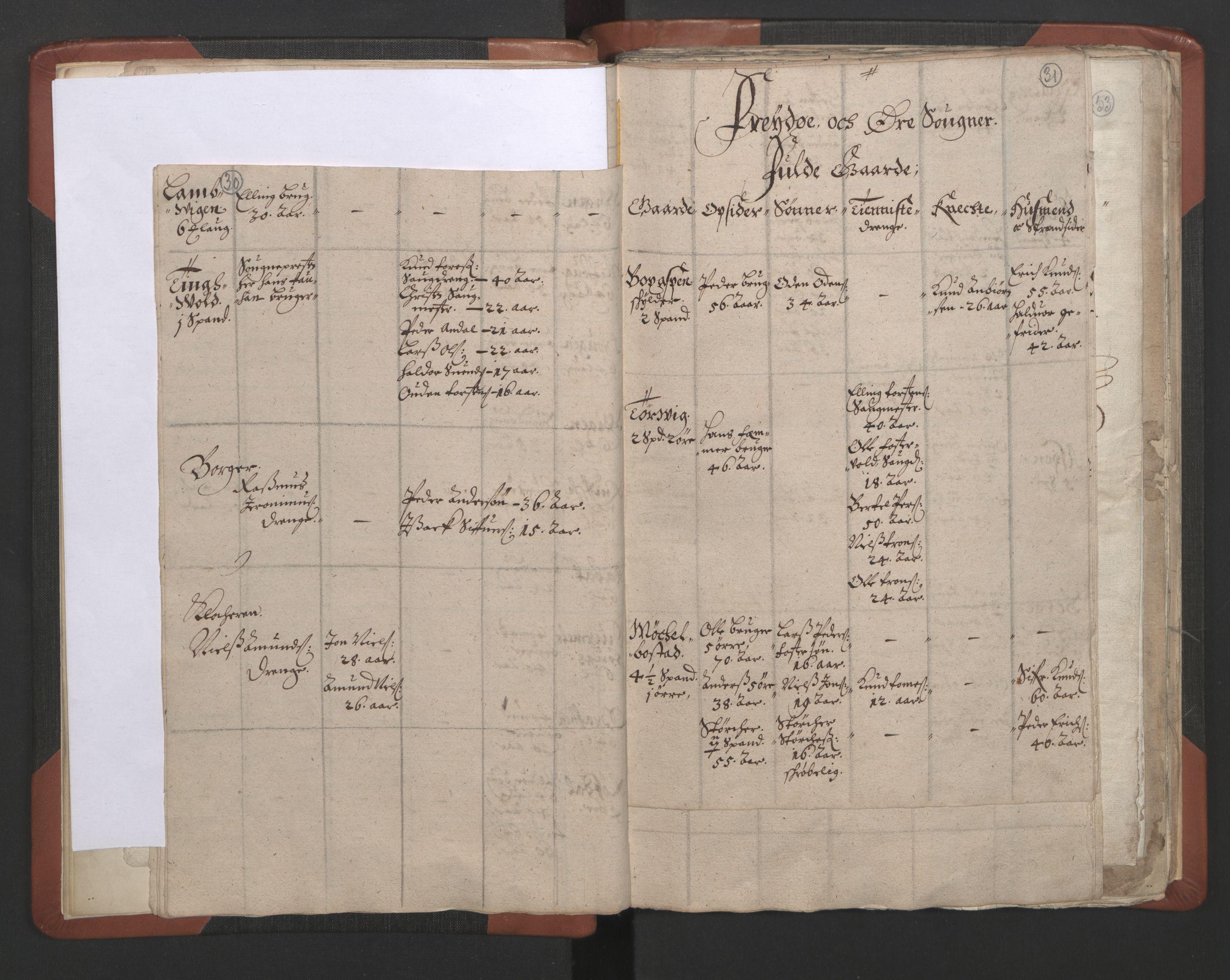 RA, Sogneprestenes manntall 1664-1666, nr. 28: Nordmøre prosti, 1664-1666, s. 30-31