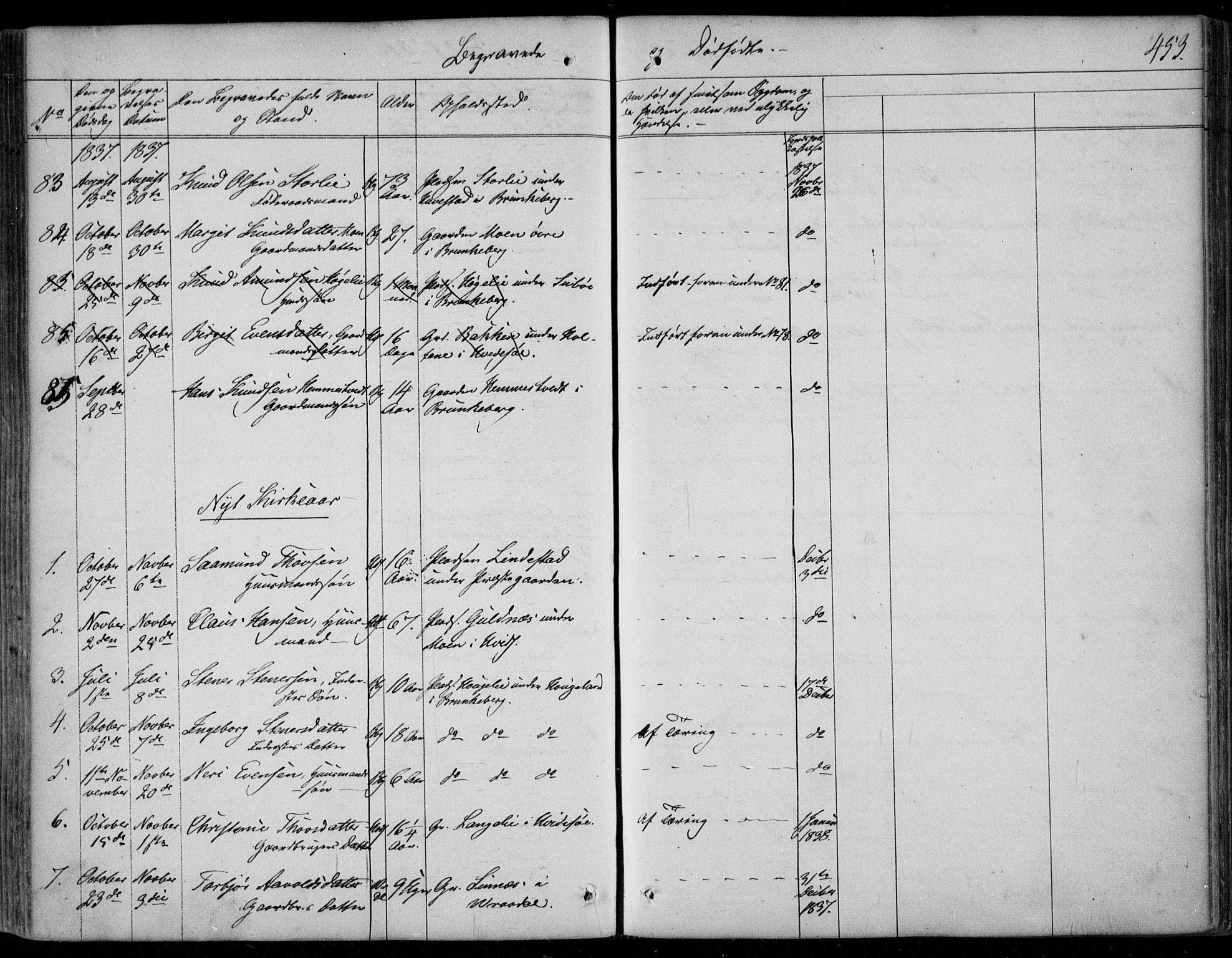 SAKO, Kviteseid kirkebøker, F/Fa/L0006: Ministerialbok nr. I 6, 1836-1858, s. 453