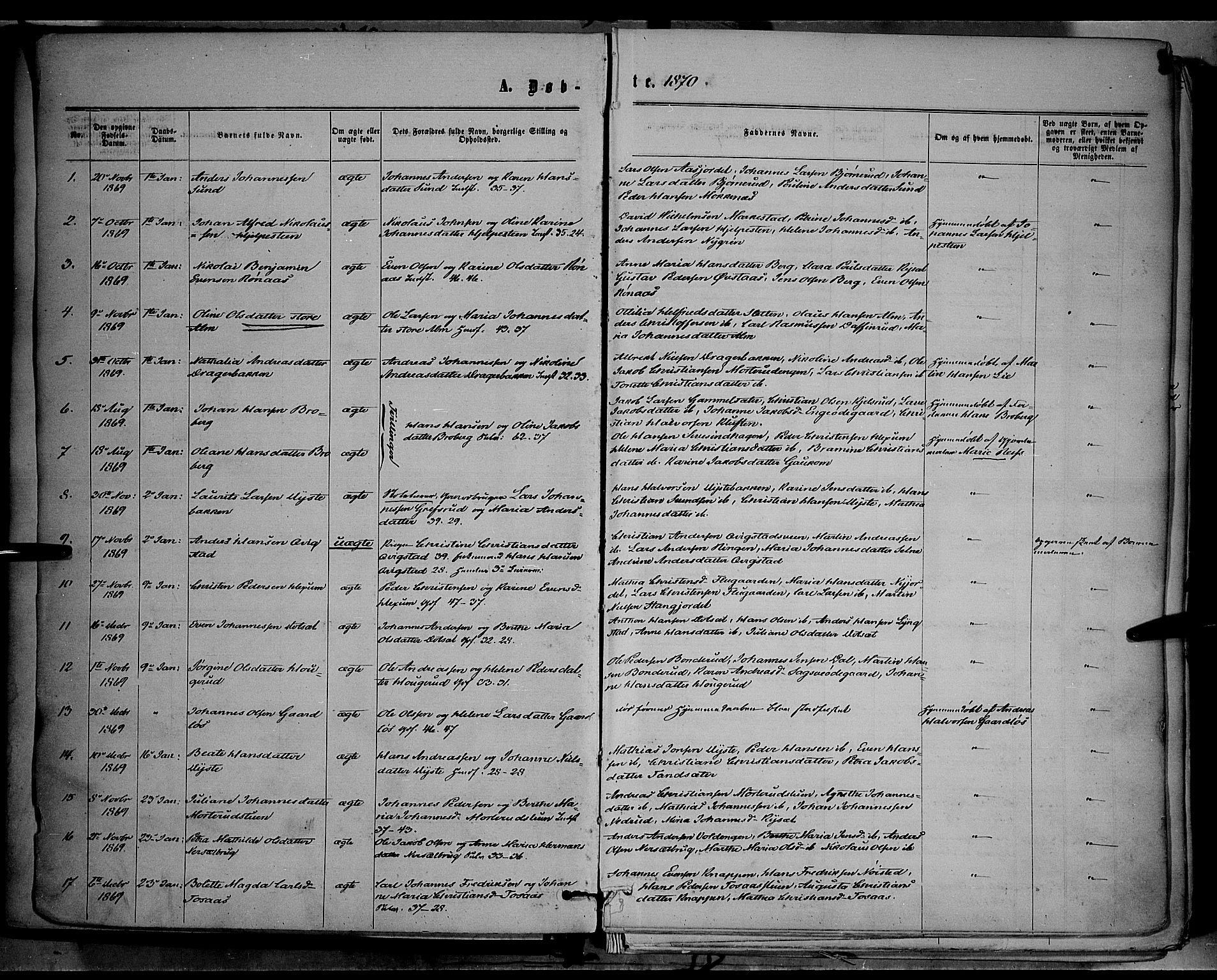 SAH, Vestre Toten prestekontor, H/Ha/Haa/L0008: Ministerialbok nr. 8, 1870-1877, s. 1