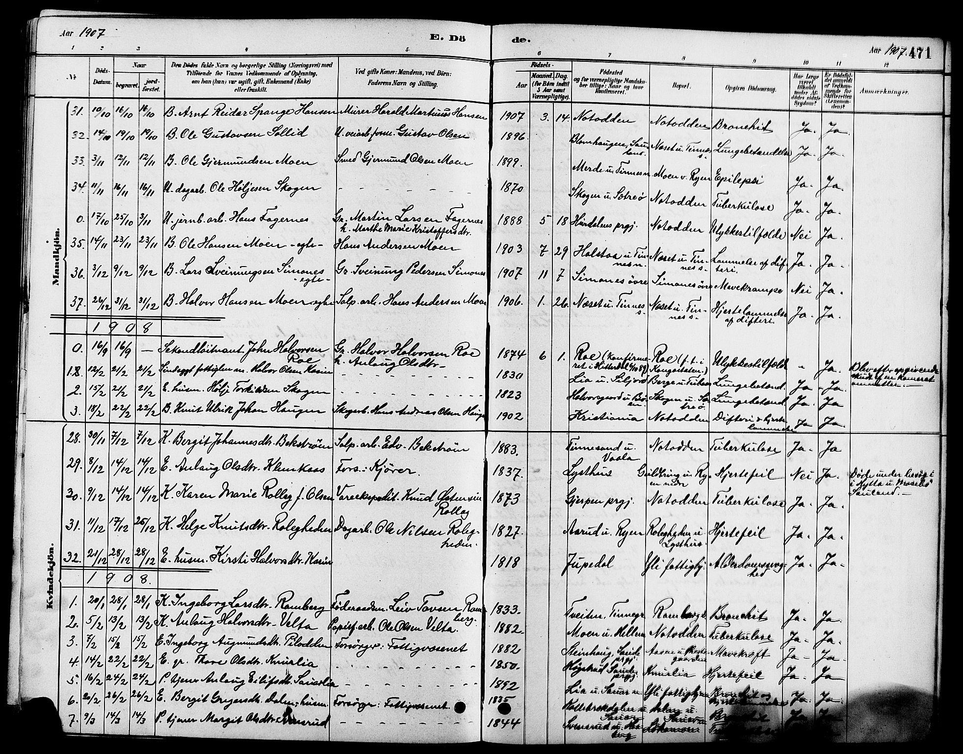 SAKO, Heddal kirkebøker, G/Ga/L0002: Klokkerbok nr. I 2, 1879-1908, s. 471