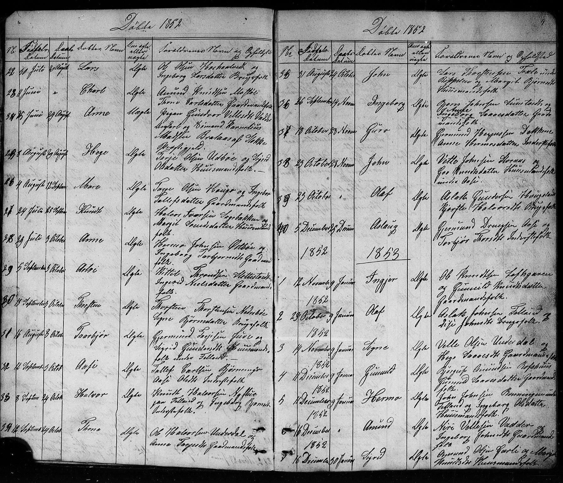 SAKO, Mo kirkebøker, G/Ga/L0001: Klokkerbok nr. I 1, 1851-1891, s. 4