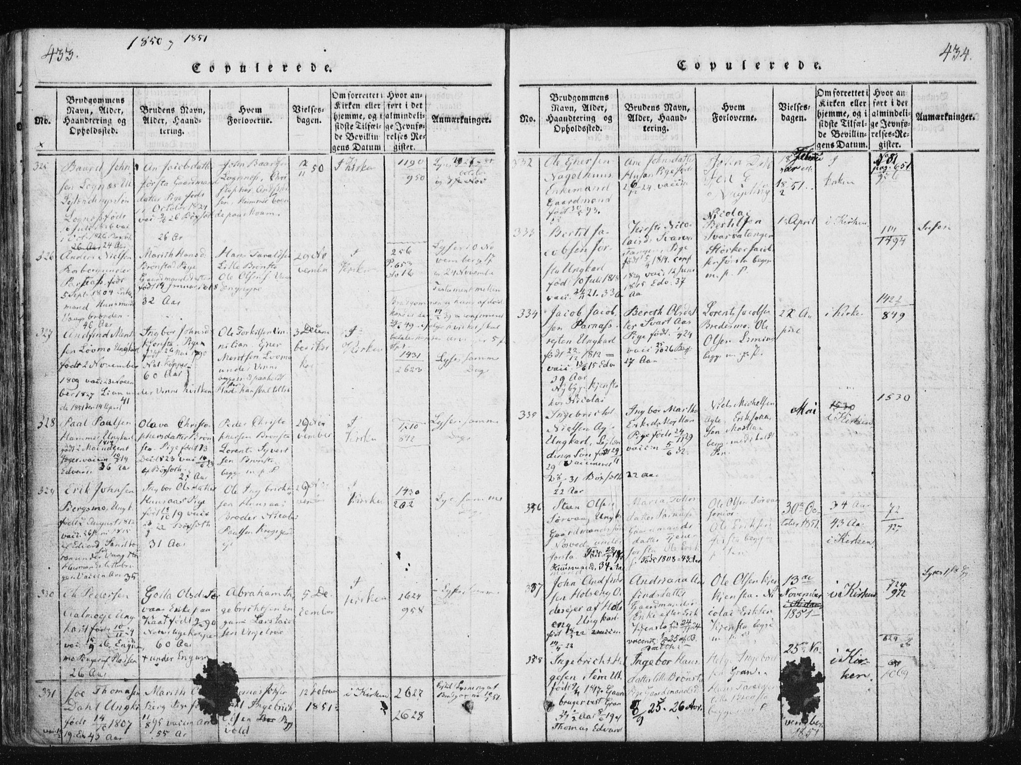 SAT, Ministerialprotokoller, klokkerbøker og fødselsregistre - Nord-Trøndelag, 749/L0469: Ministerialbok nr. 749A03, 1817-1857, s. 433-434