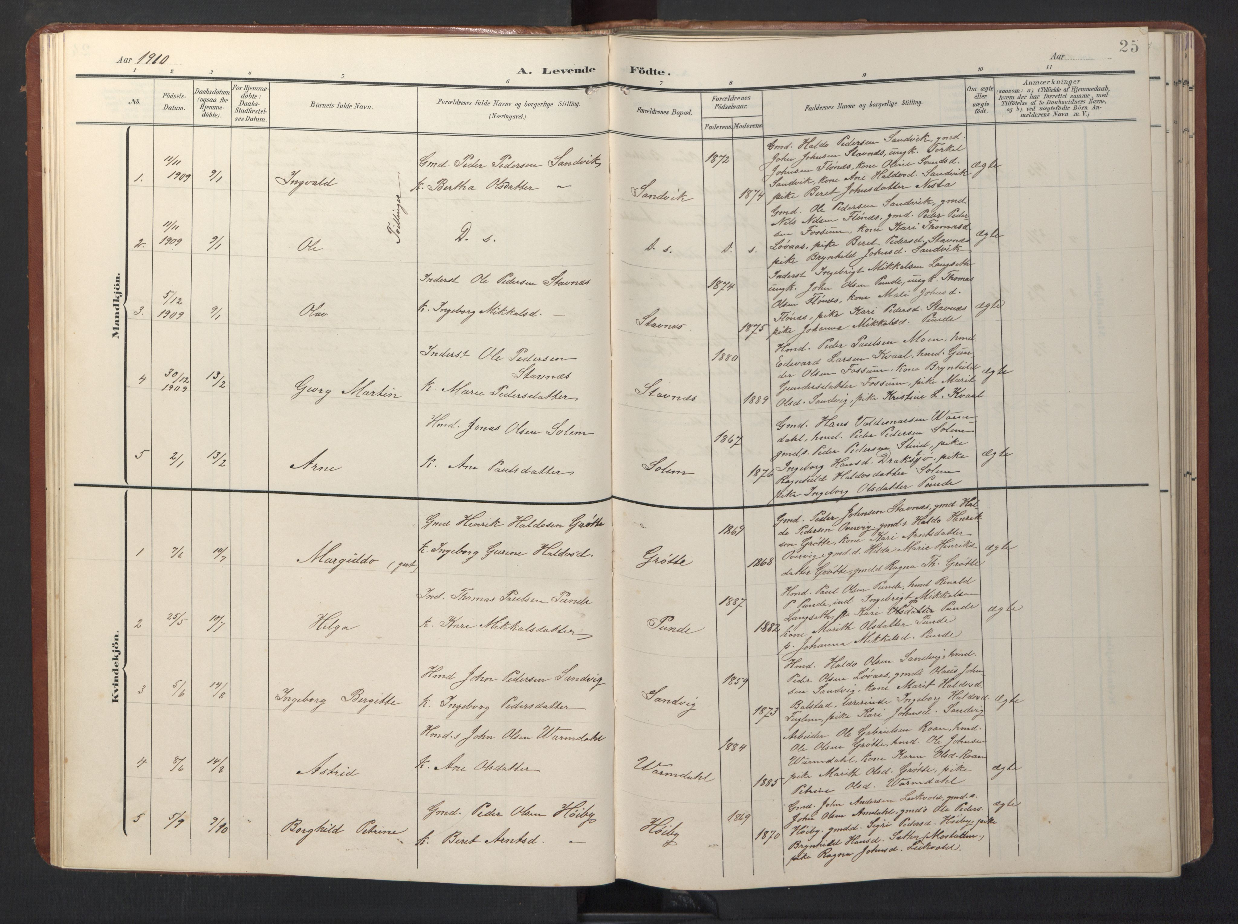 SAT, Ministerialprotokoller, klokkerbøker og fødselsregistre - Sør-Trøndelag, 696/L1161: Klokkerbok nr. 696C01, 1902-1950, s. 25
