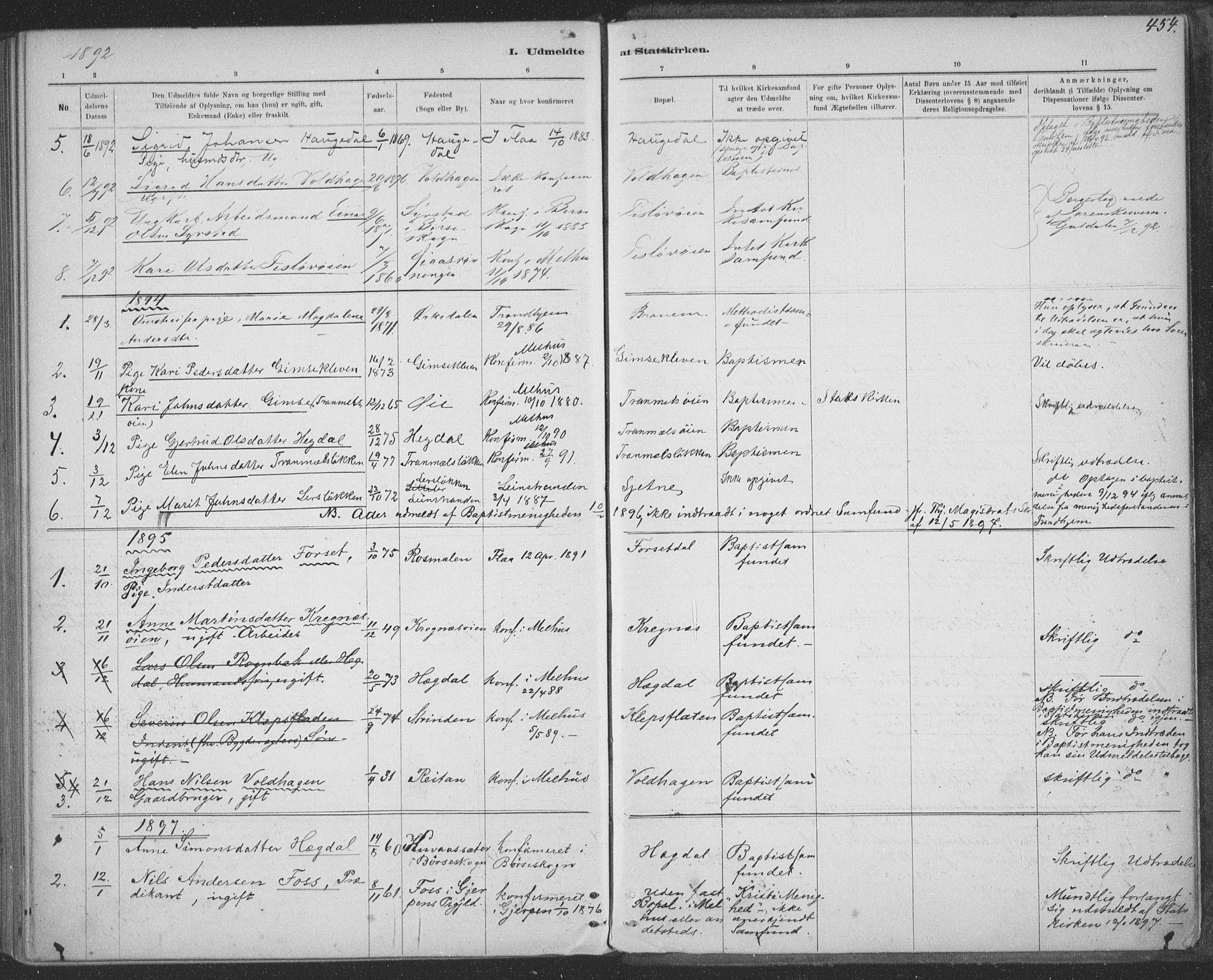 SAT, Ministerialprotokoller, klokkerbøker og fødselsregistre - Sør-Trøndelag, 691/L1085: Ministerialbok nr. 691A17, 1887-1908, s. 454