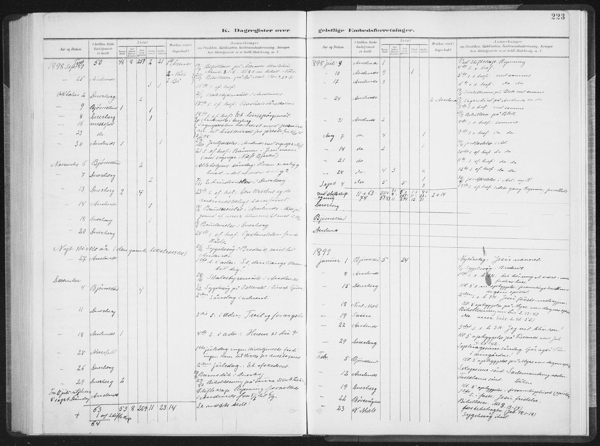 SAT, Ministerialprotokoller, klokkerbøker og fødselsregistre - Nordland, 897/L1400: Ministerialbok nr. 897A07, 1897-1908, s. 223