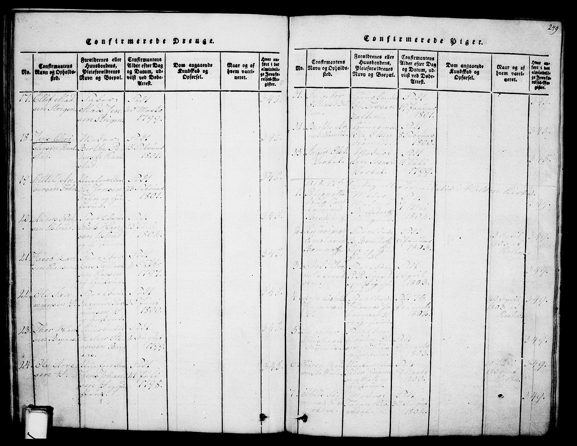 SAKO, Holla kirkebøker, G/Ga/L0001: Klokkerbok nr. I 1, 1814-1830, s. 249