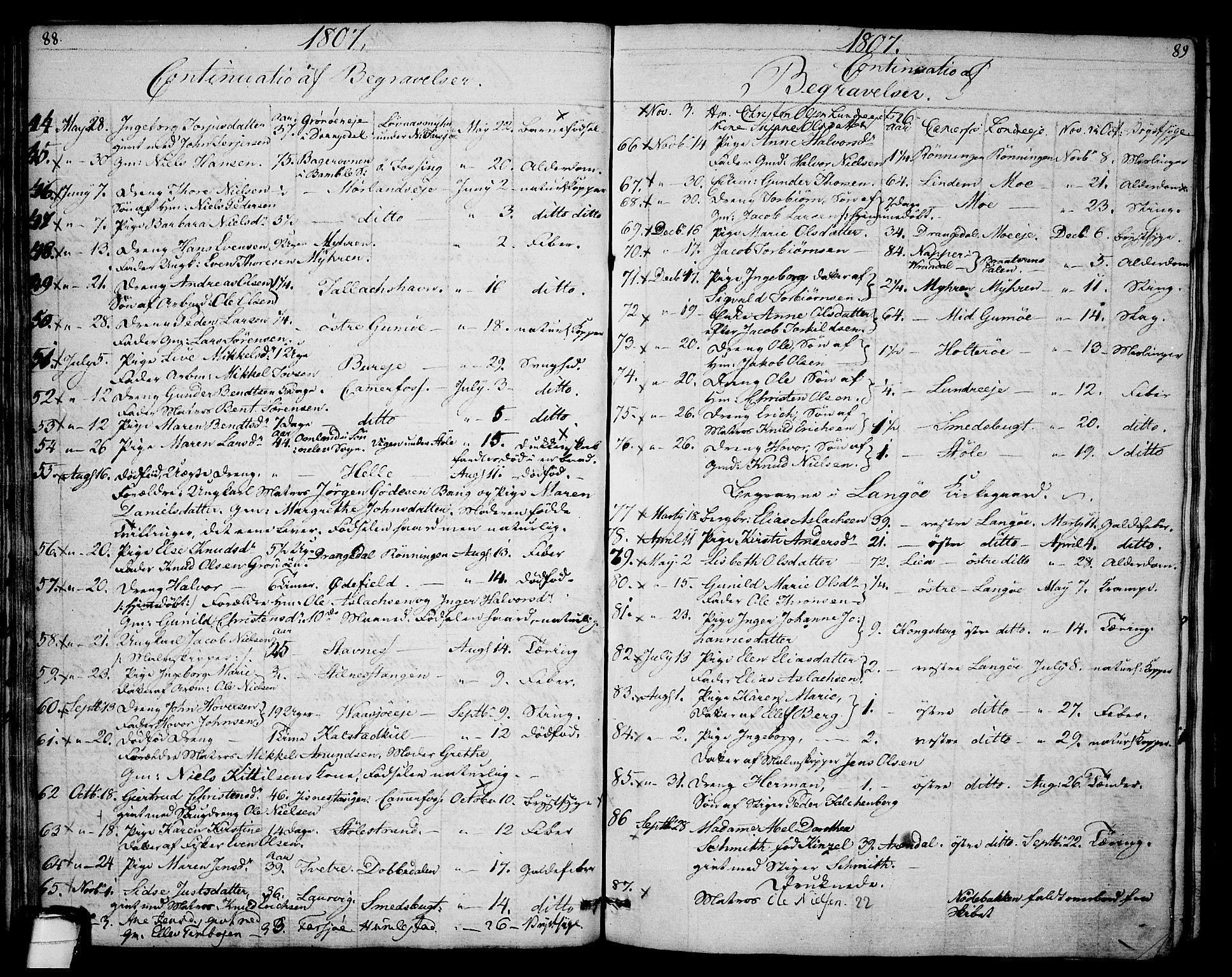 SAKO, Sannidal kirkebøker, F/Fa/L0003: Ministerialbok nr. 3, 1803-1813, s. 88-89