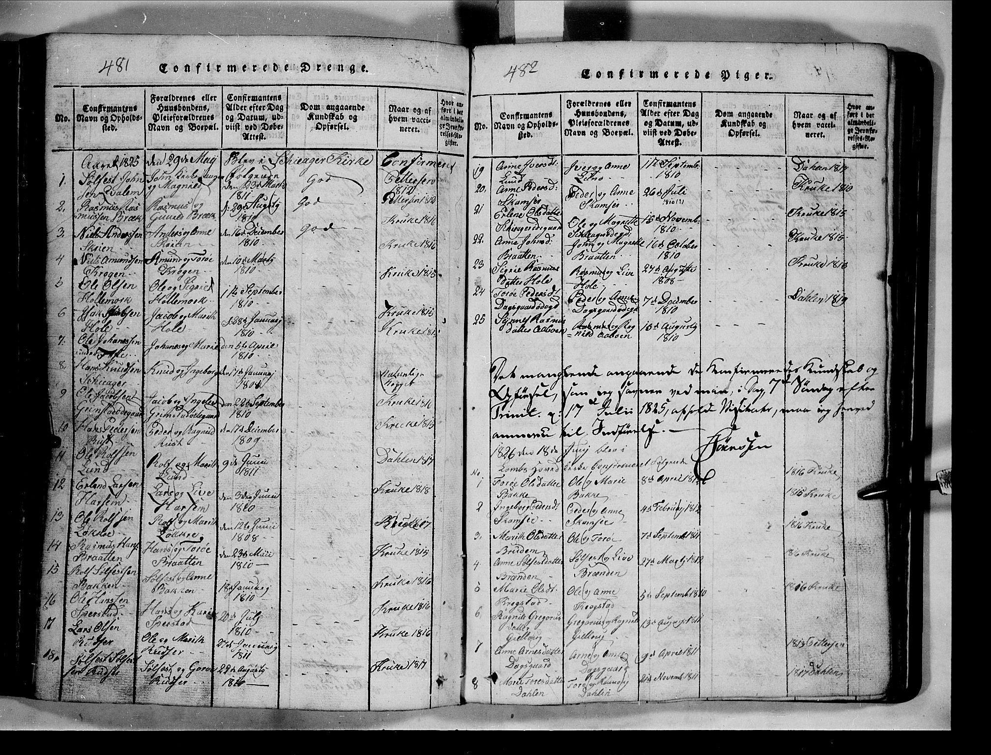 SAH, Lom prestekontor, L/L0003: Klokkerbok nr. 3, 1815-1844, s. 481-482