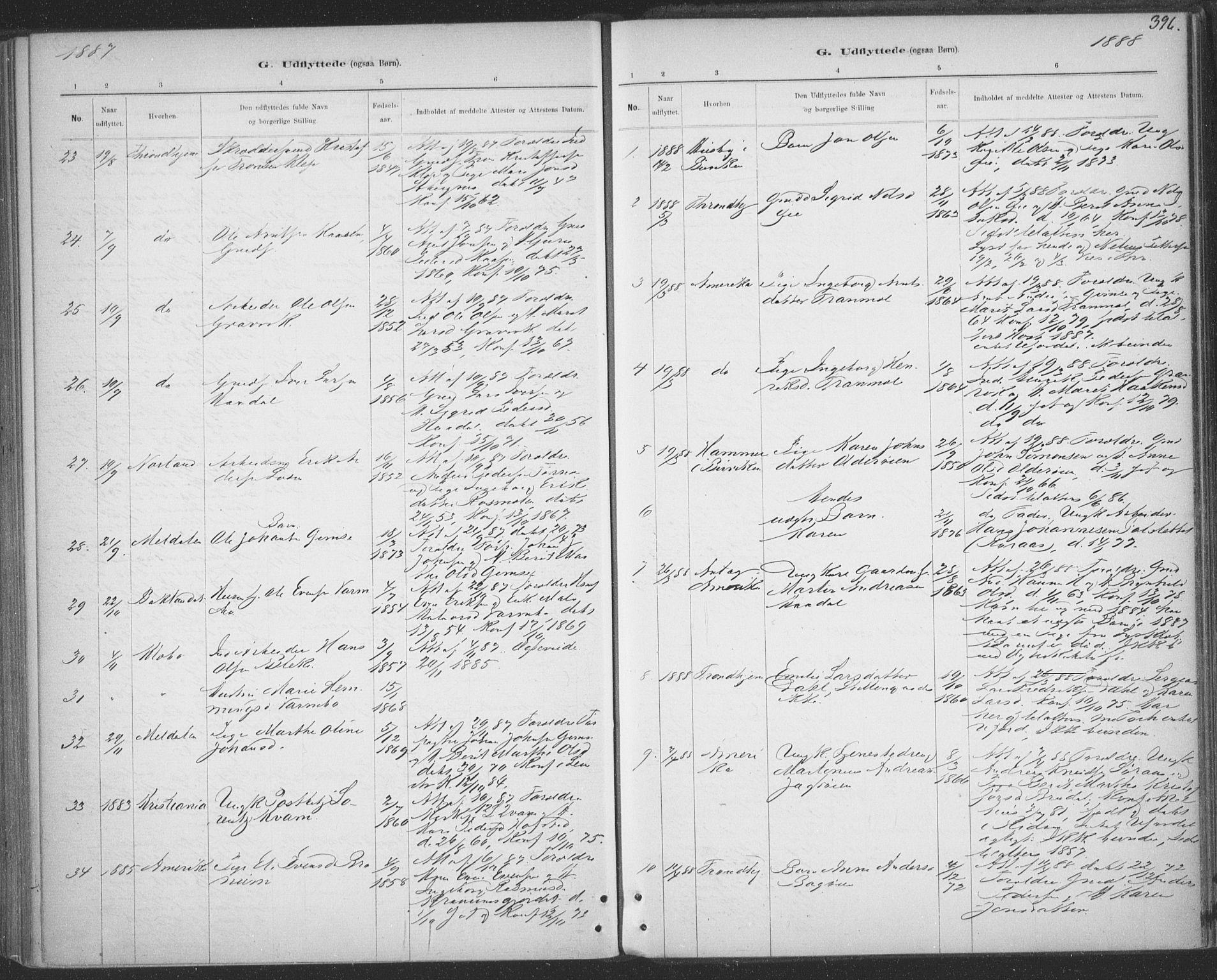 SAT, Ministerialprotokoller, klokkerbøker og fødselsregistre - Sør-Trøndelag, 691/L1085: Ministerialbok nr. 691A17, 1887-1908, s. 396