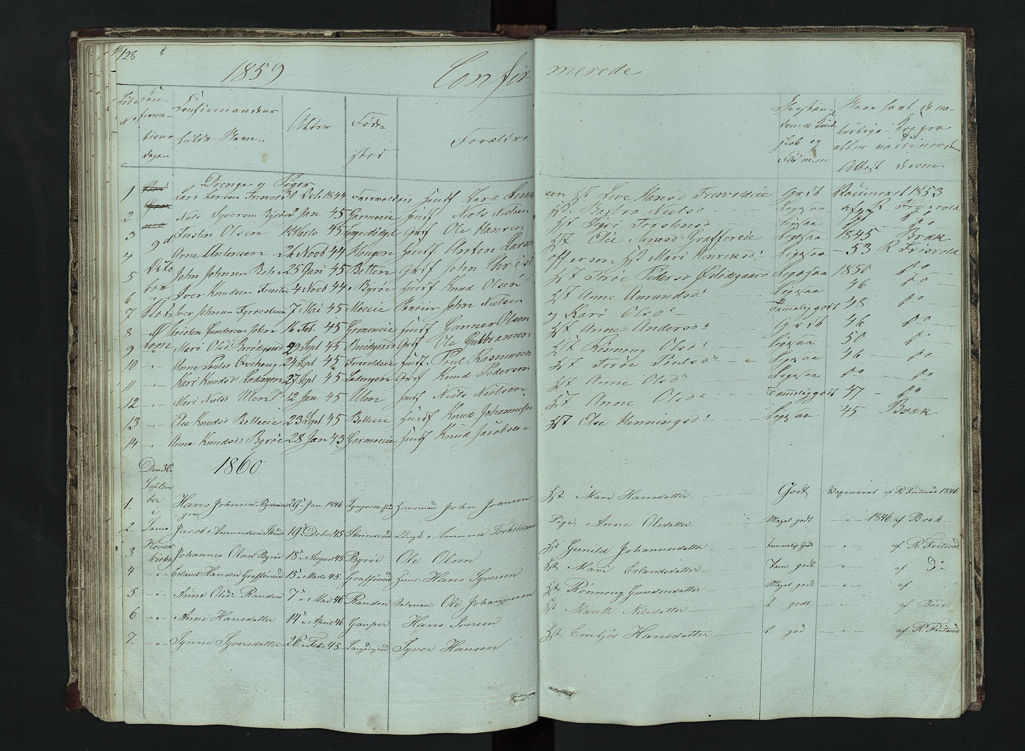 SAH, Lom prestekontor, L/L0014: Klokkerbok nr. 14, 1845-1876, s. 128-129