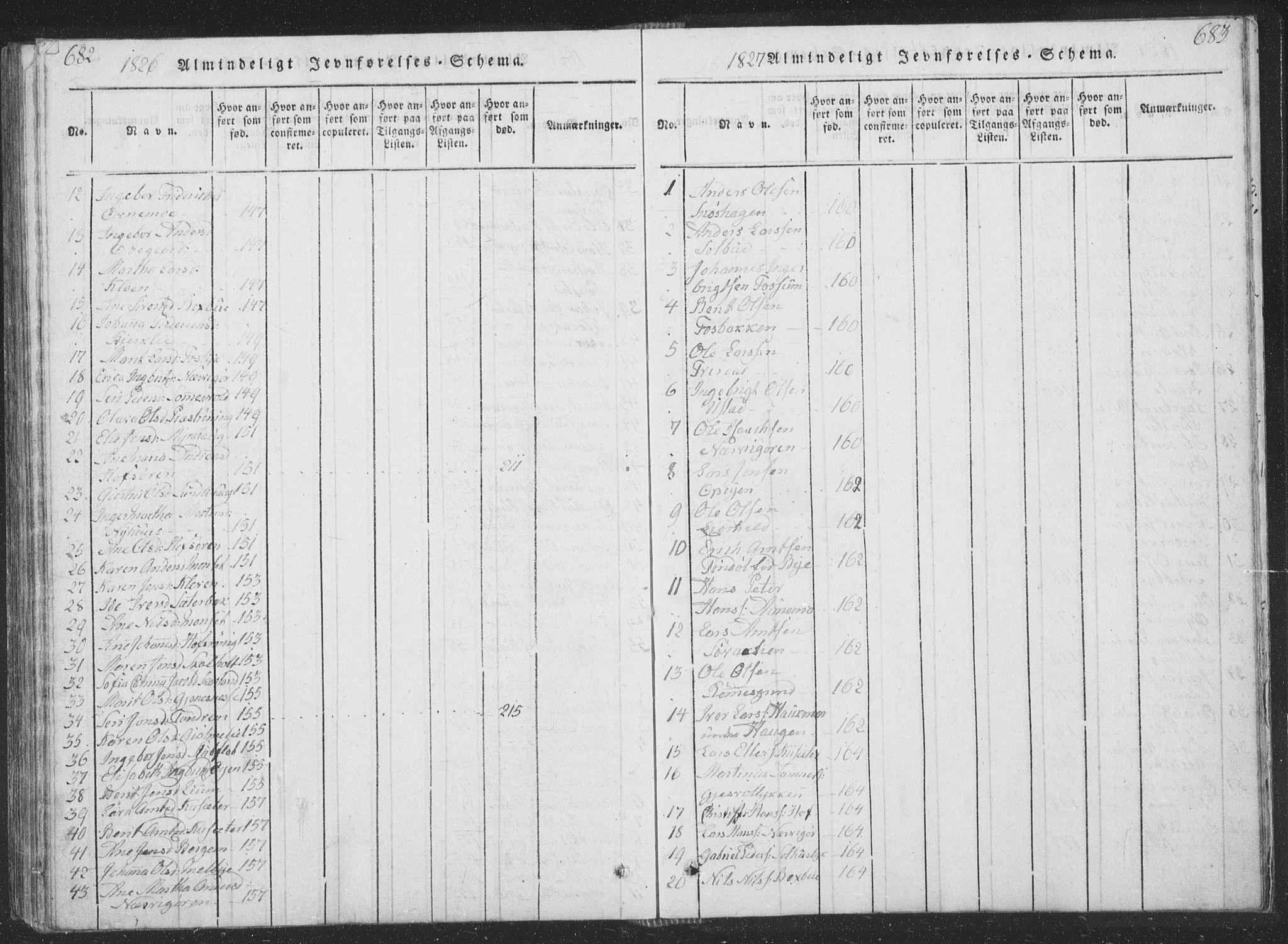 SAT, Ministerialprotokoller, klokkerbøker og fødselsregistre - Sør-Trøndelag, 668/L0816: Klokkerbok nr. 668C05, 1816-1893, s. 682-683
