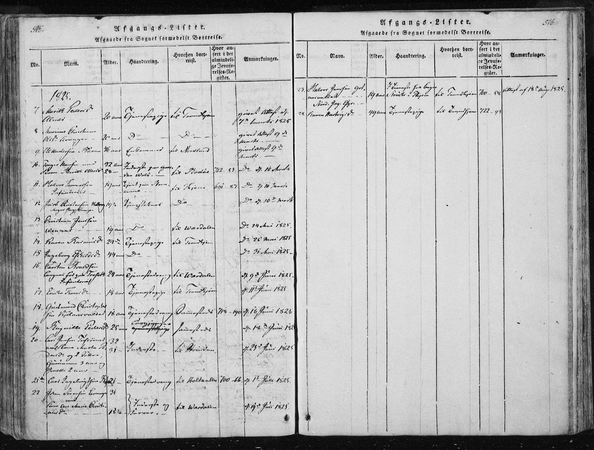 SAT, Ministerialprotokoller, klokkerbøker og fødselsregistre - Nord-Trøndelag, 717/L0148: Ministerialbok nr. 717A04 /2, 1816-1825, s. 595-596