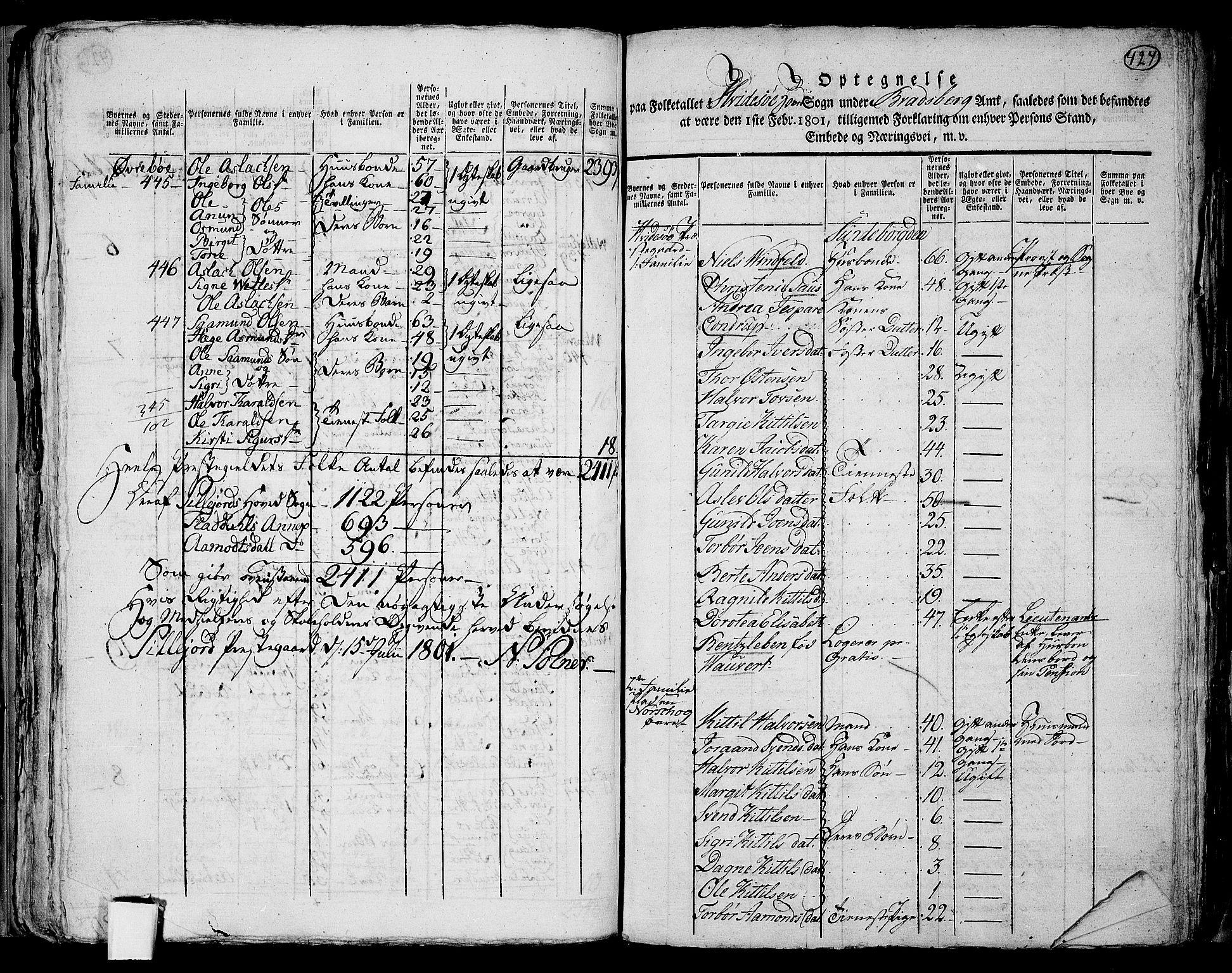 RA, Folketelling 1801 for 0829P Kviteseid prestegjeld, 1801, s. 426b-427a